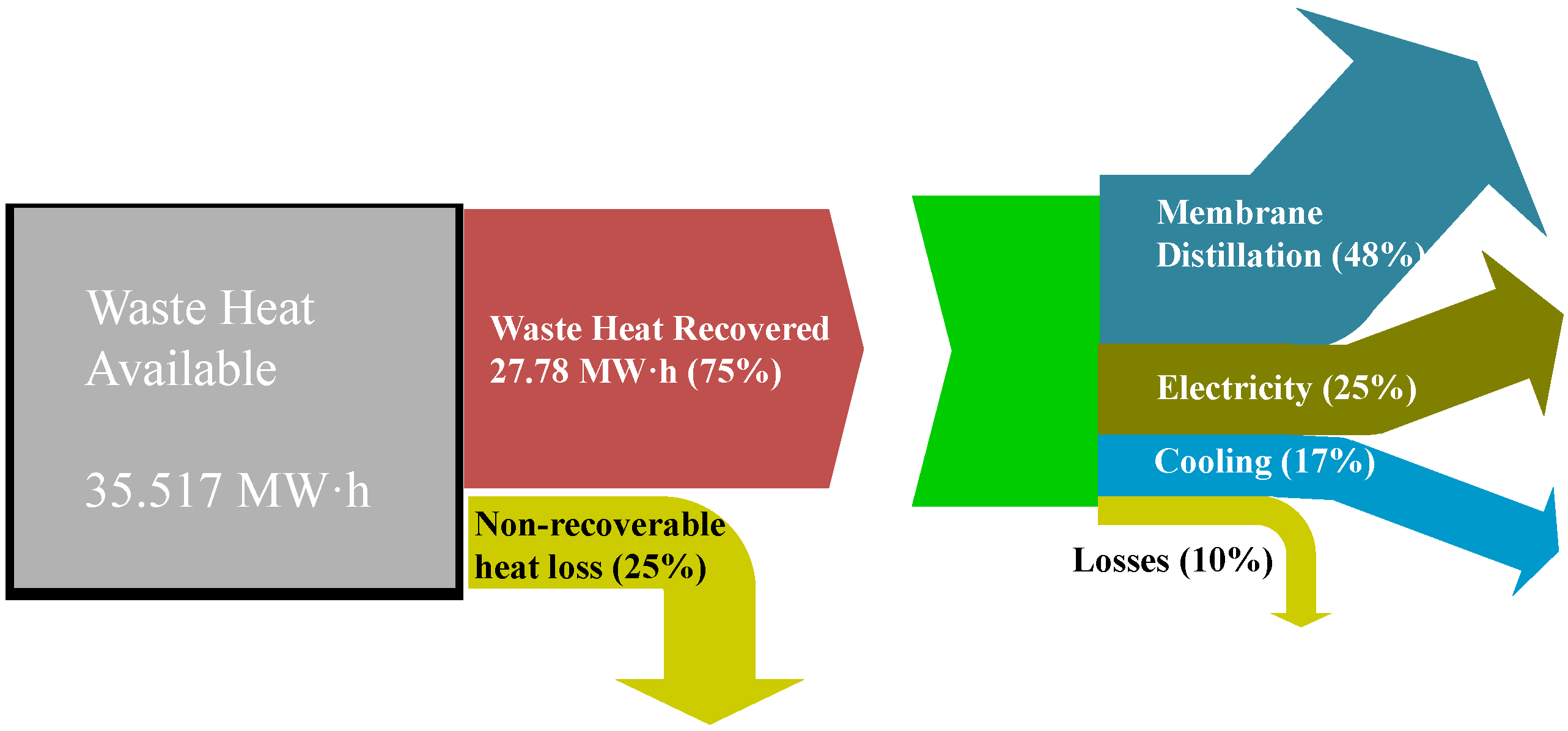 Energies Free Full Text Development Of Natural Gas