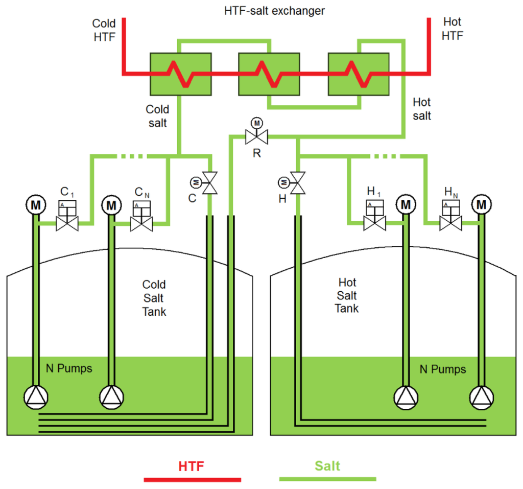 Energies October 2014 Browse Articles Likewise Nimh Battery Charger Circuit Diagram On Cell Open
