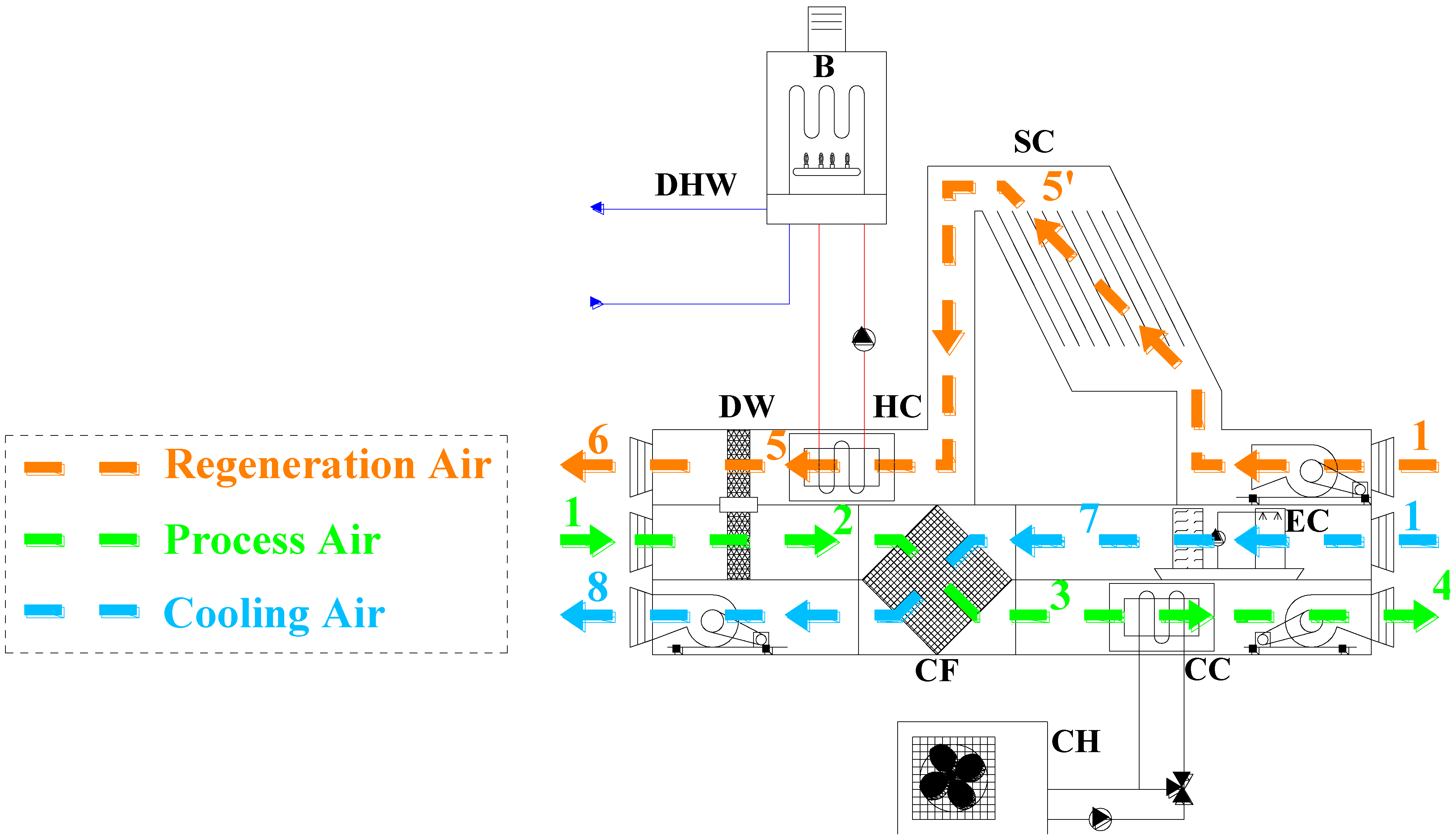 Tempstar Condenser Wiring Diagram Diagrams Heat Pump Carrier Specifications Gas Furnace Connection