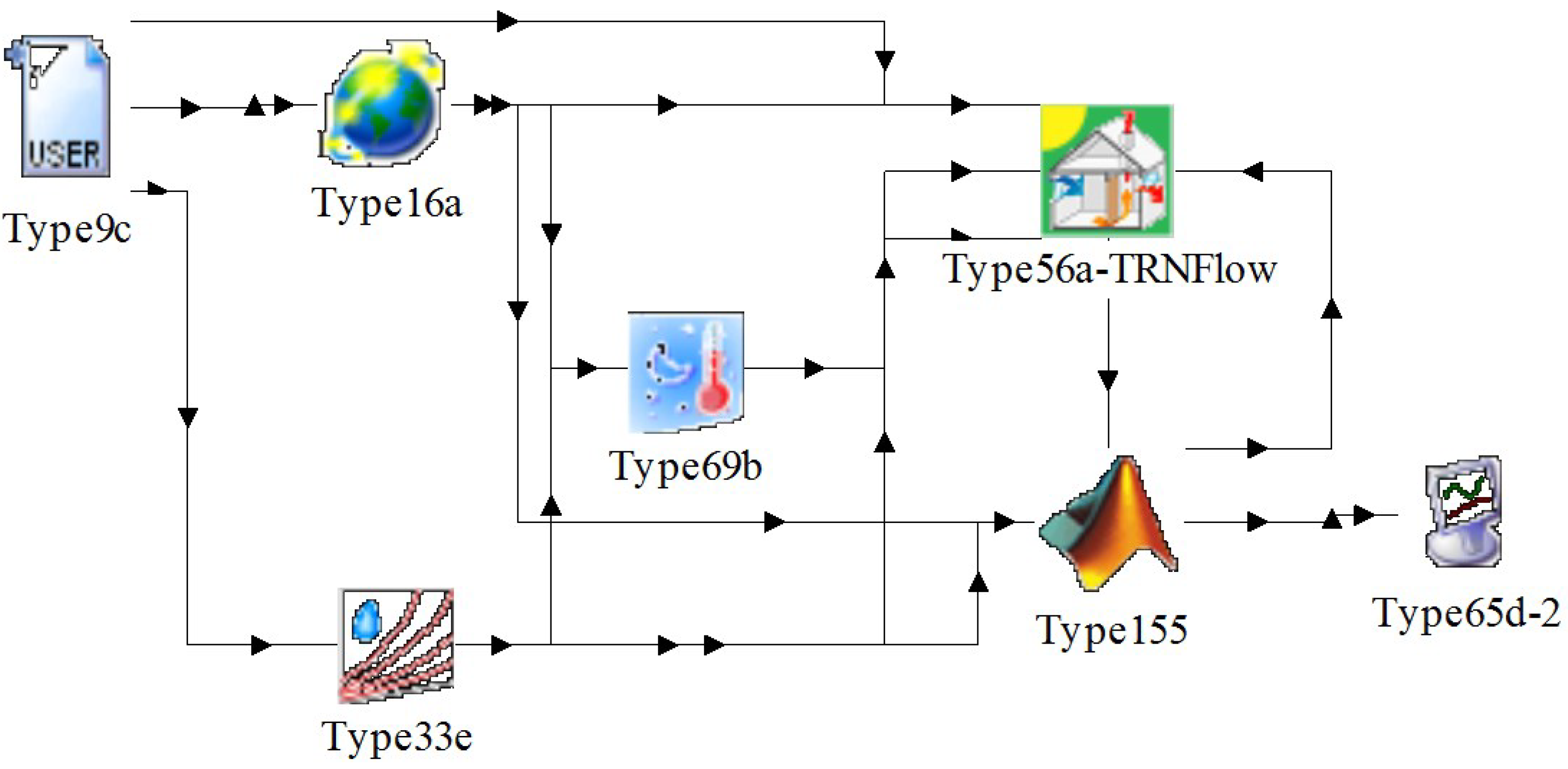 Network Based Temperature Control for Optimum Operation of Building #BCBA0F