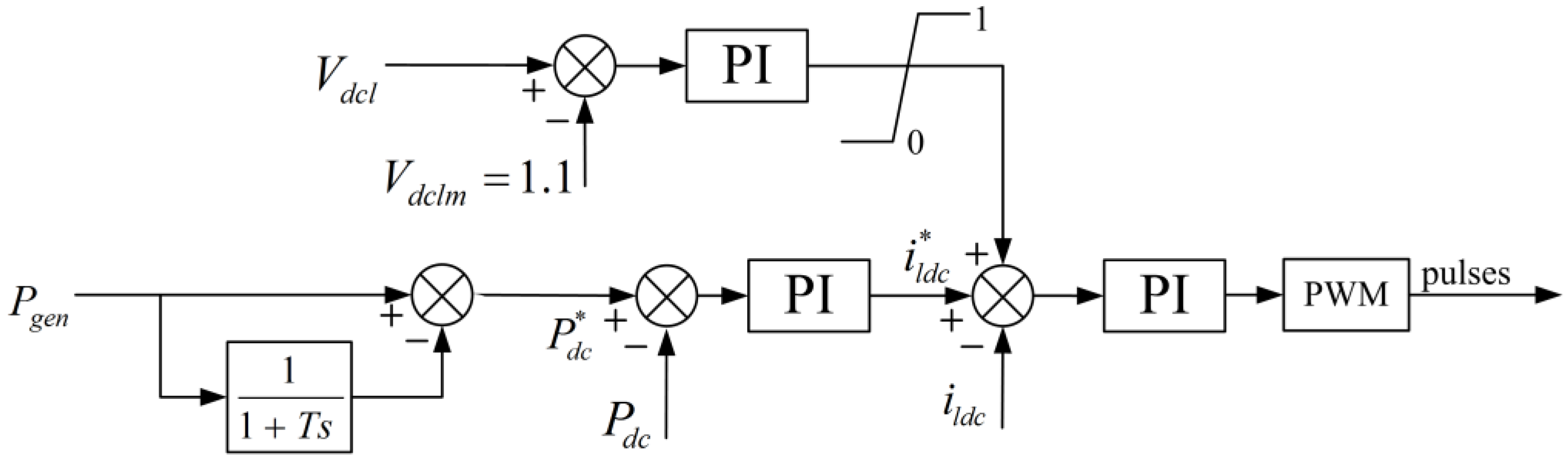 Energies | Free Full-Text | Electronic Power Transformer Control ...