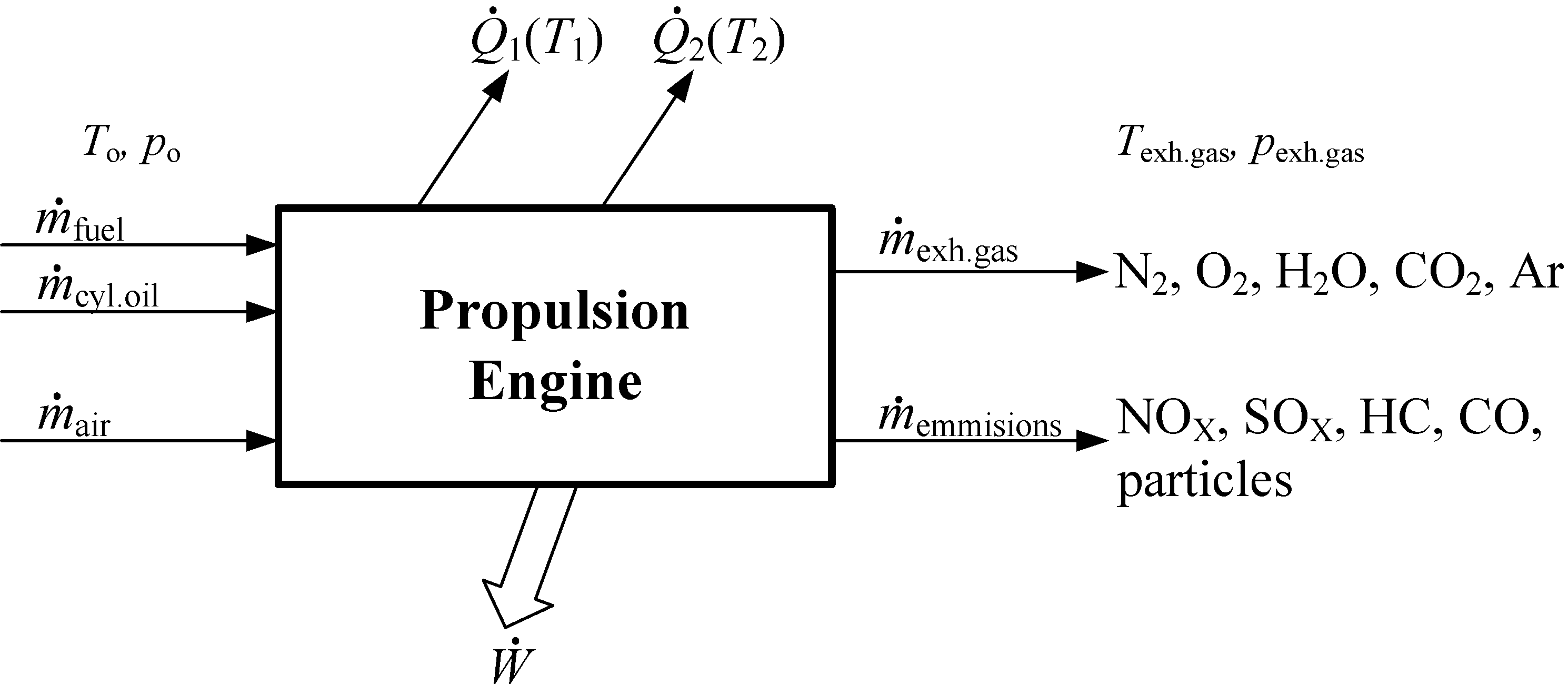 Energies Free Full Text Thermodynamic Analysis Of A Ship Power Moreover Steam Engine Parts Diagram On Simple Piston 07 07368 G002 1024