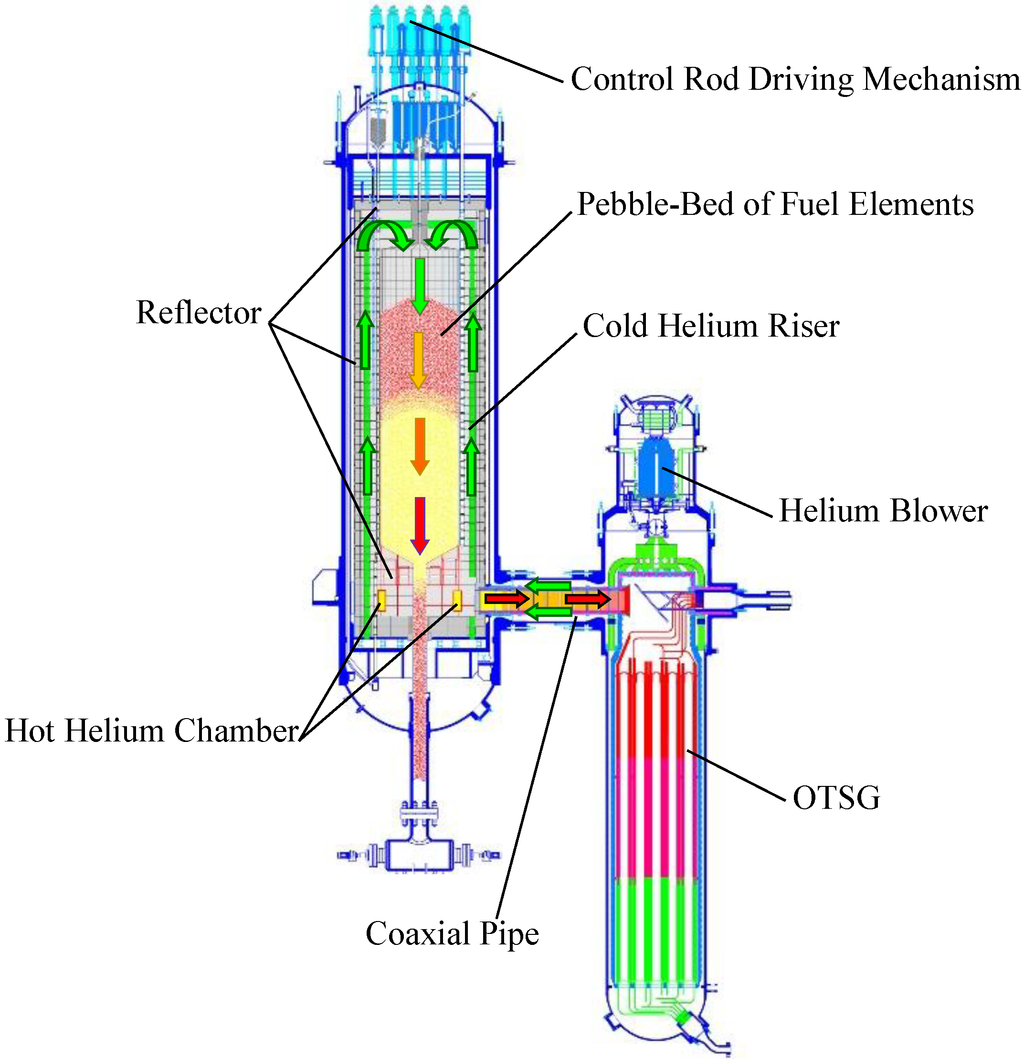 Energies November 2014 Browse Articles Geo Prizm Engine Diagram Freeze Plugs Open