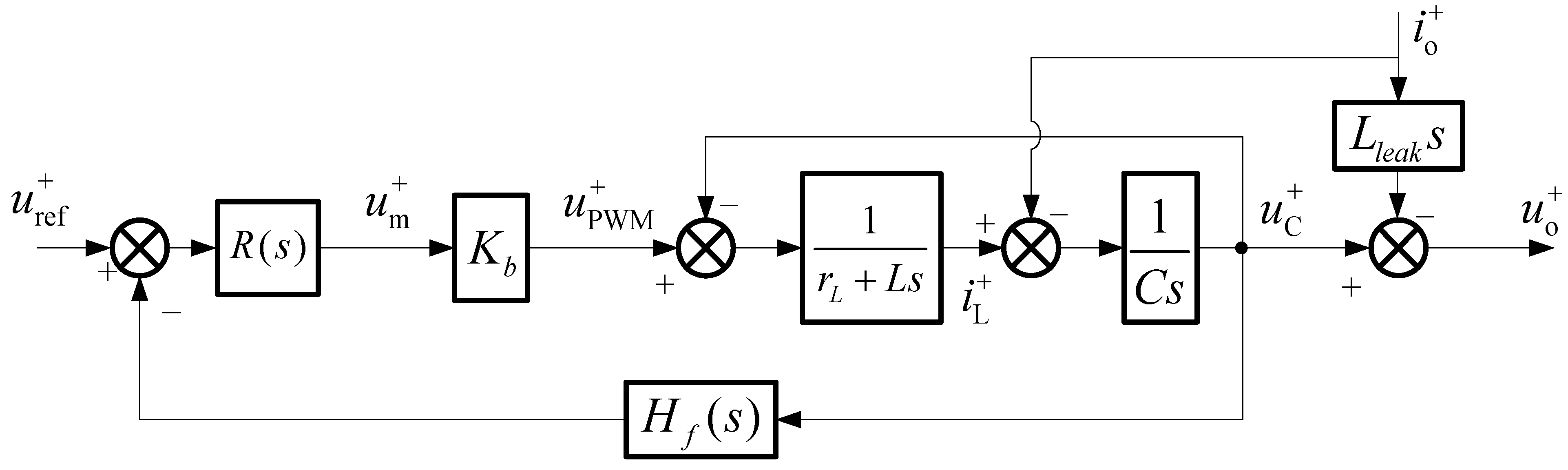 Energies | Free Full-Text | PID Controller Design for UPS