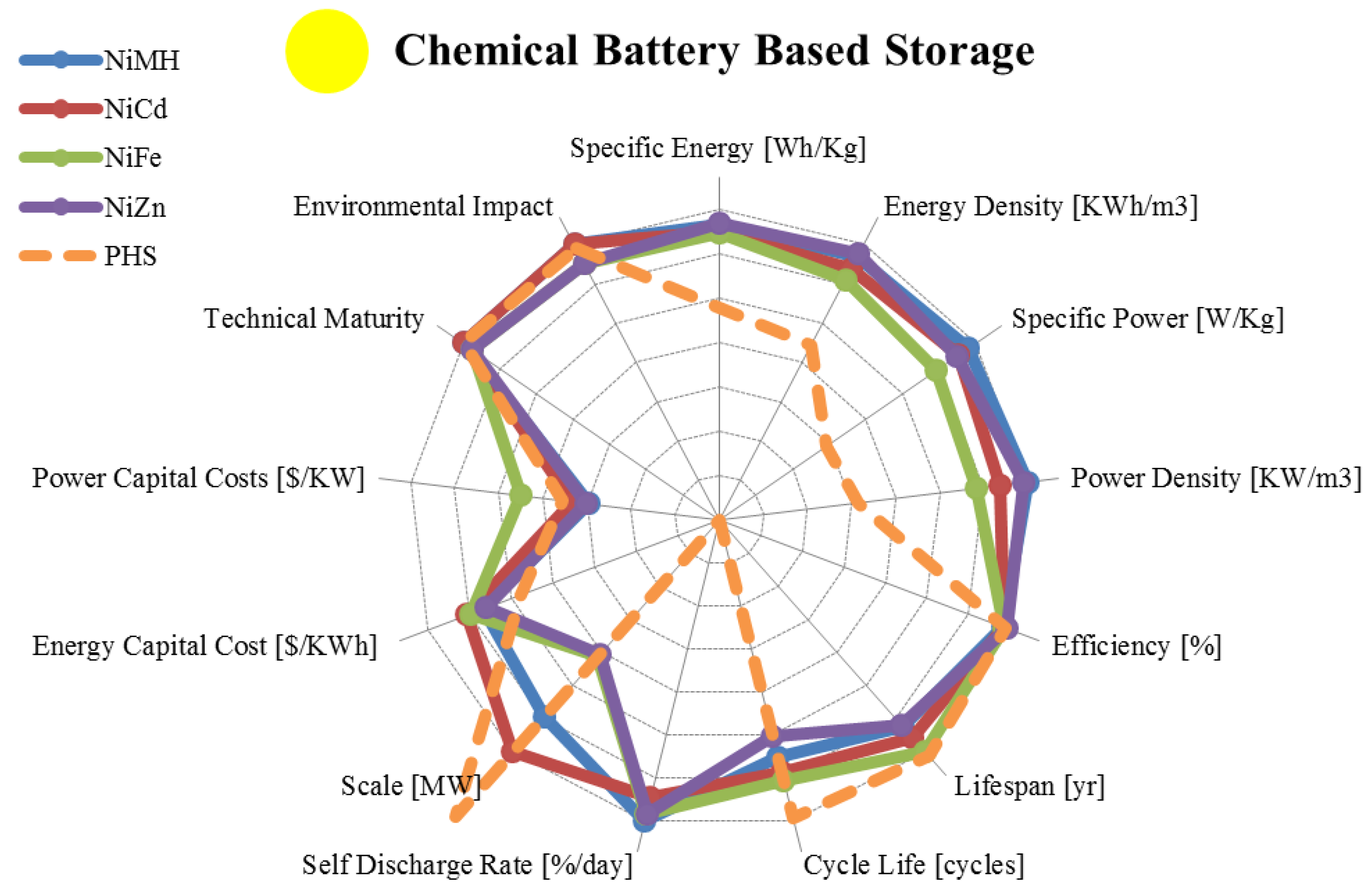Energies free full text a numerical and graphical review of no pooptronica Choice Image