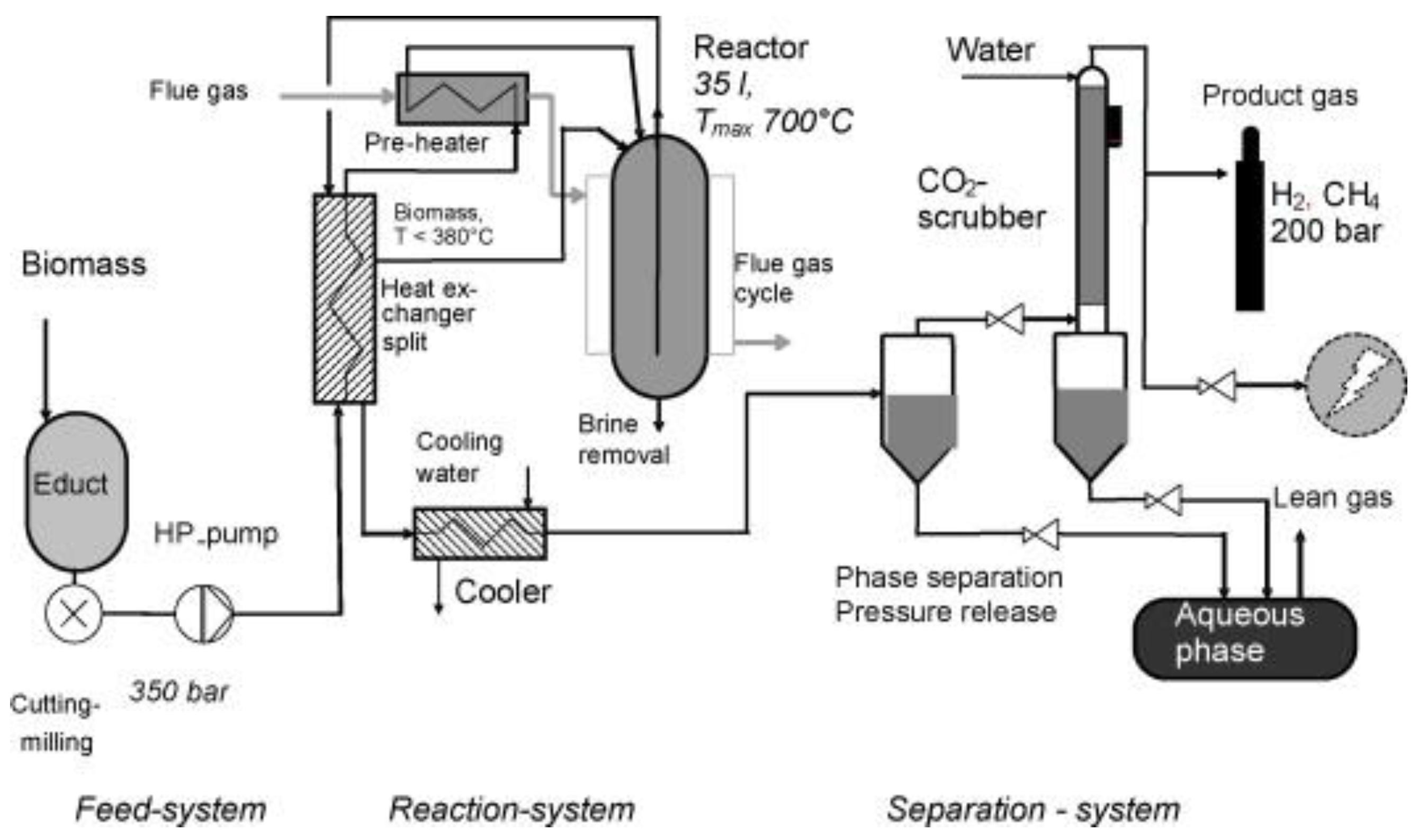 earthquake engine parts