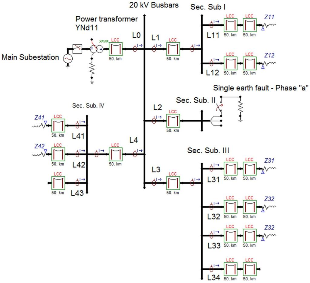 nema l14 30p wiring diagram generator 220 wiring elsavadorla
