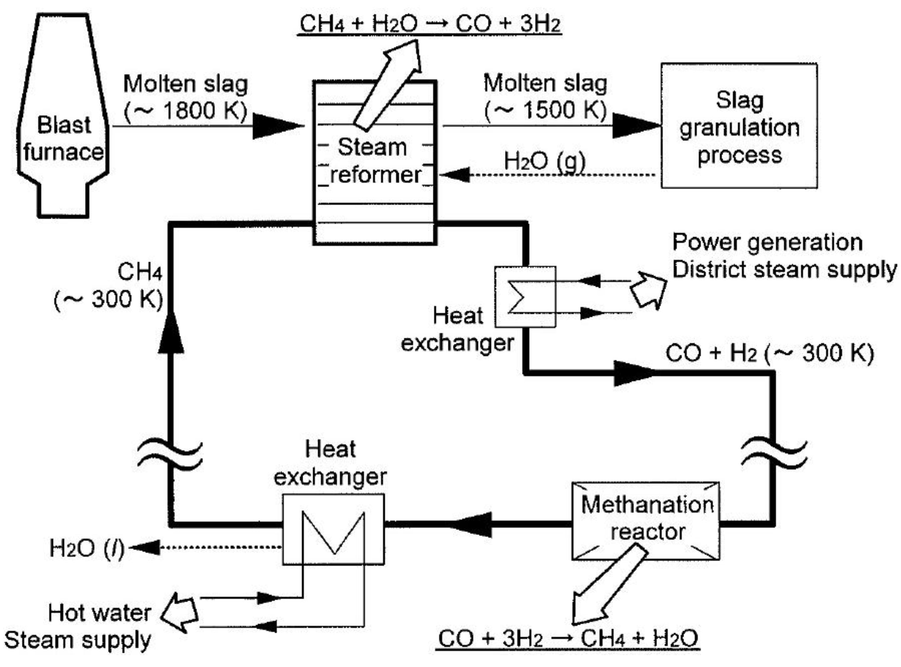 Energies 08 01917 g001 1024. Figure 1. Schematic ...