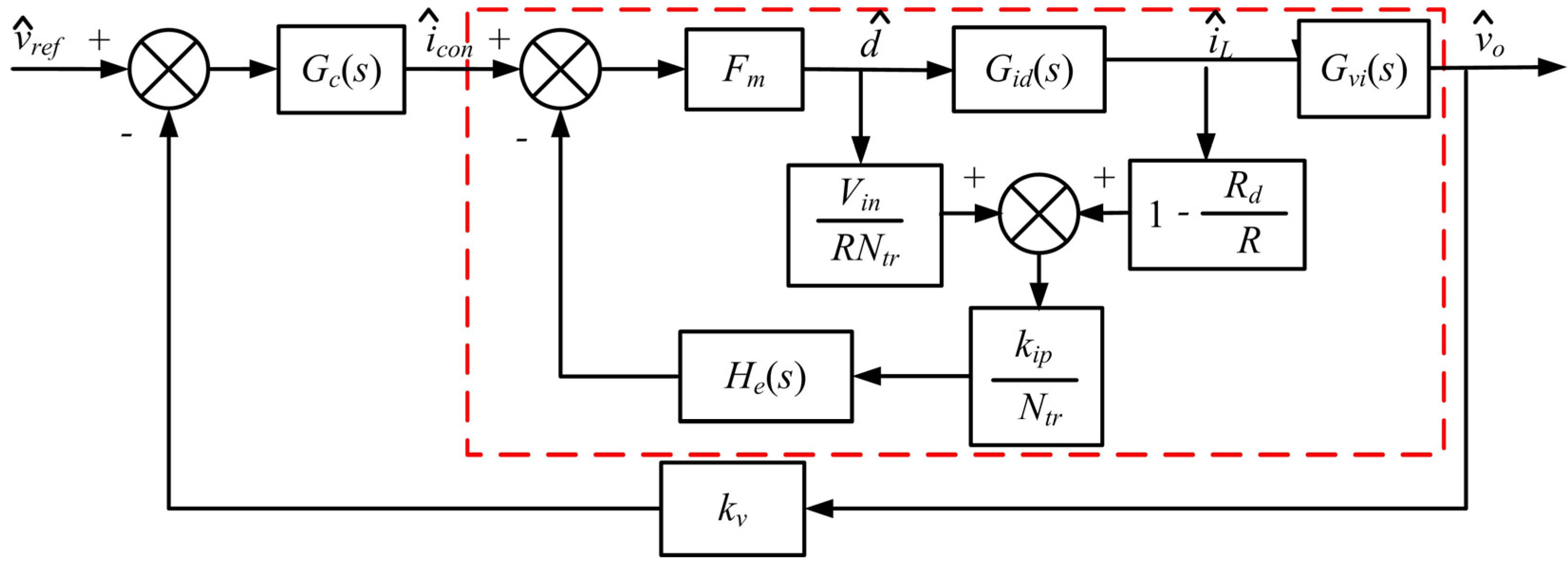 Energies Free Full Text High Efficiency Variable Frequency Block Diagram From Transfer Function No