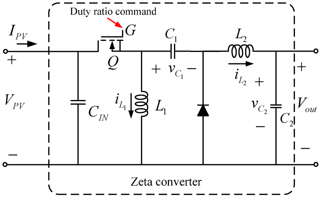 Operation Features of a Reduced Matrix Converter for - DiVA Portal