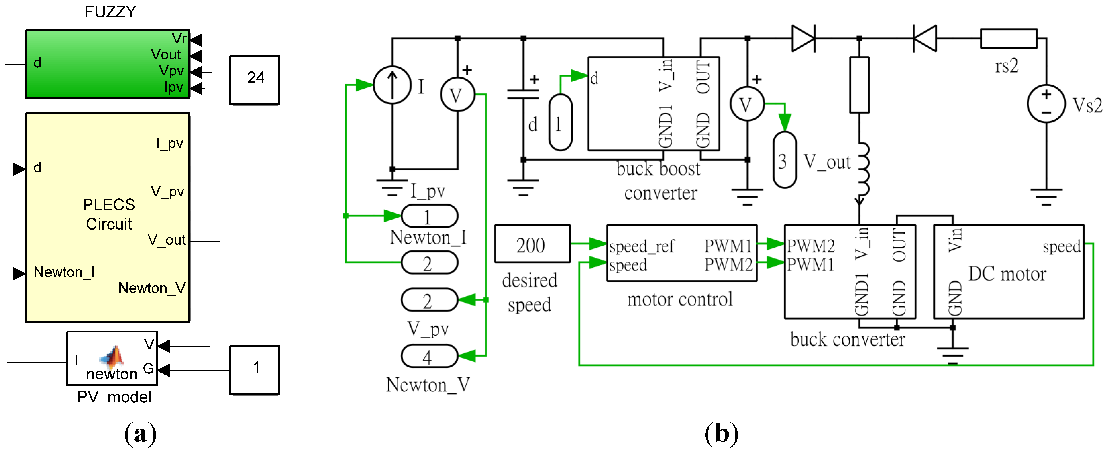 Energies Free Full Text Fuzzy Controller For A Voltage Regulated Electrical Circuit Dummies No