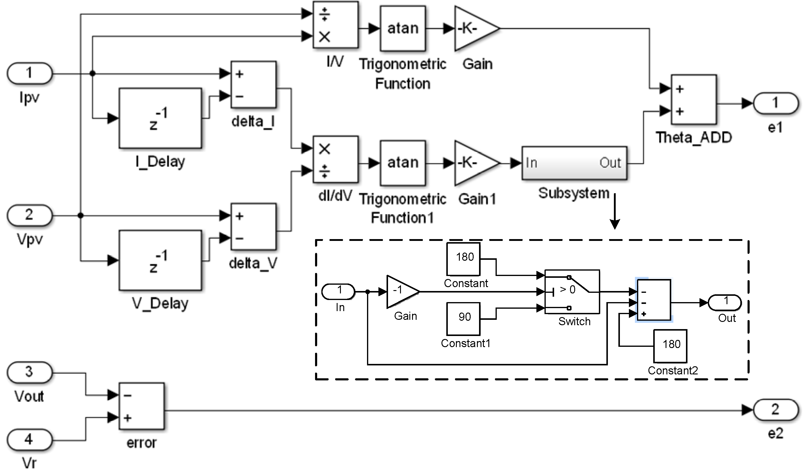 Energies Free Full Text Fuzzy Controller For A Voltage Regulated Mppt Circuit Diagram No