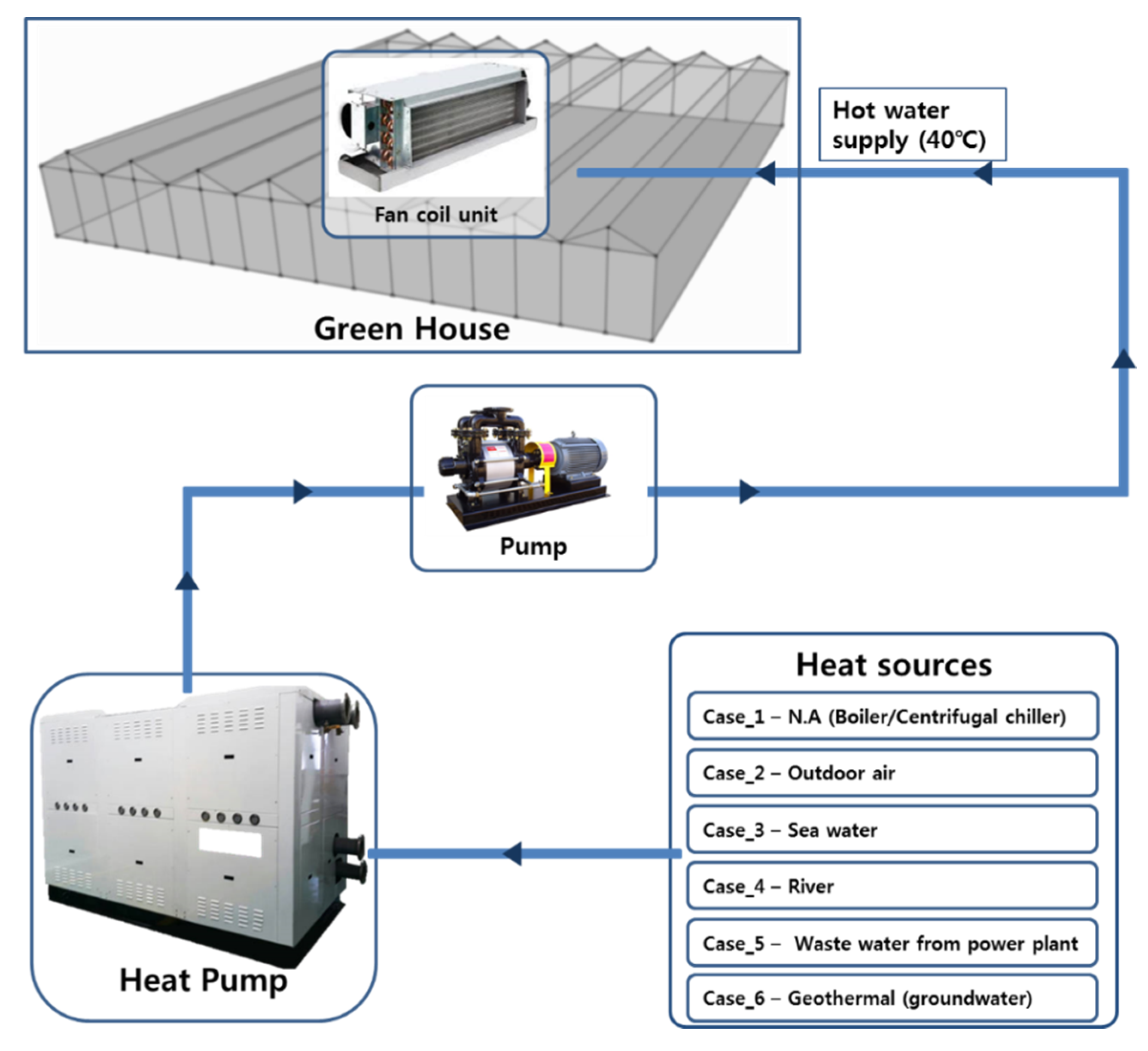 Water Heaters additionally Central Air Conditioner Thermostat Wiring Diagram Wiring Diagrams also Home Air Conditioning System Diagram also Thermostat Wiring Colors Code also Thermostat Wiring Diagrams. on geothermal heat pump wiring diagram