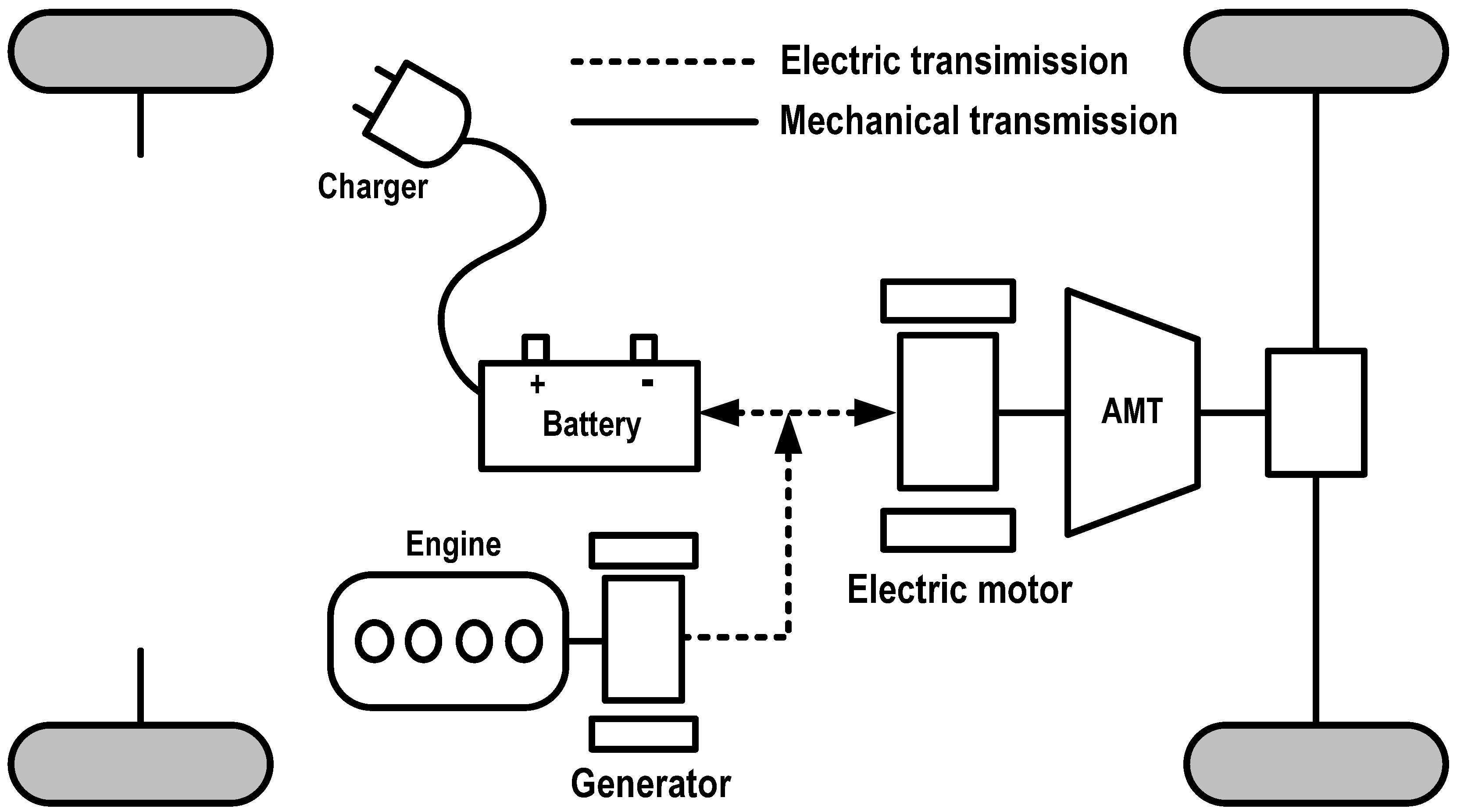 Energies | Free Full-Text | Optimal Energy Management Strategy of a on electrical diagram, engine assembly diagram, electric installation, electric wiring diagram, electric switch diagram, electric amplifier, electric cable diagram, electric transformer diagram, electric service diagram, electric warning, electric panel diagram, electric parts list, electric breadboard diagram, electric engine diagram, electric relay diagram, electric system diagram, cooling system diagram, electric motor diagram, electric box diagram, electric wire diagram,