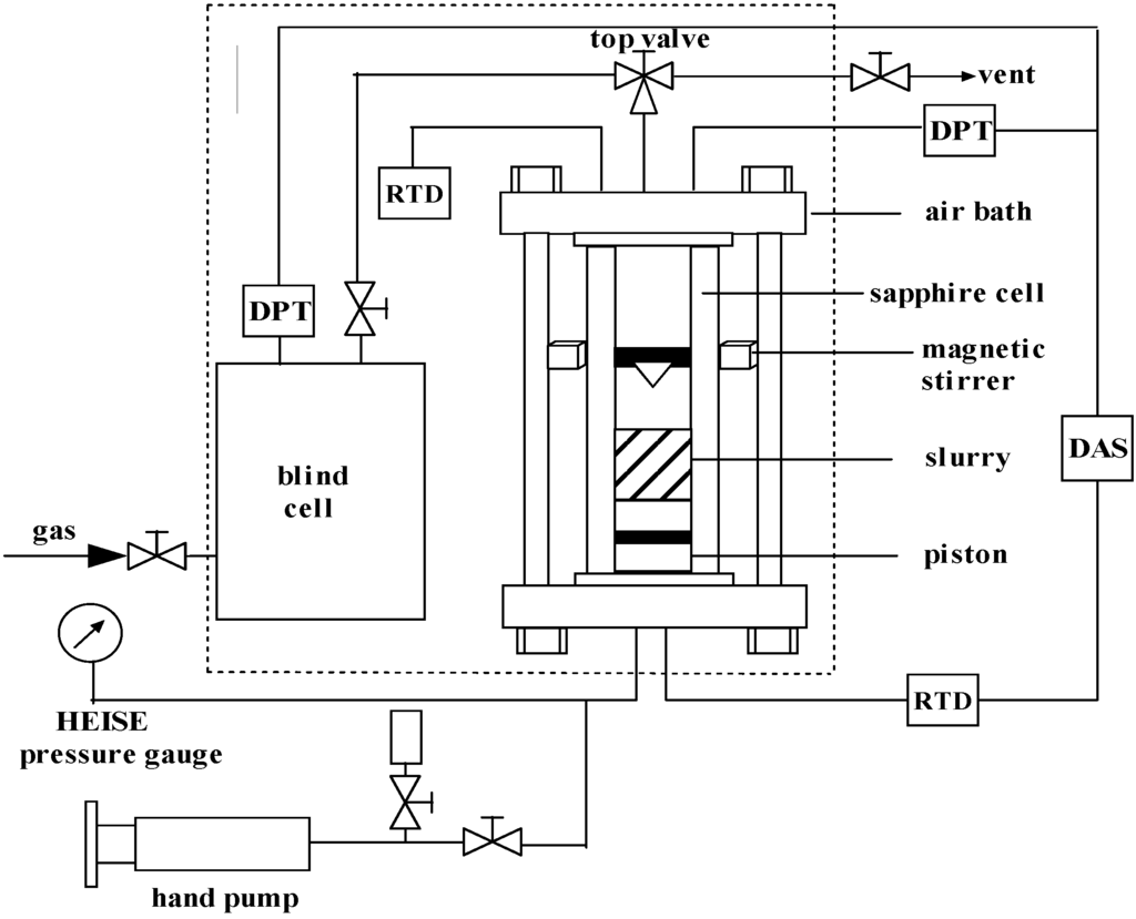 Energies June 2015 Browse Articles Gt Galleries For How To Draw Shear Force And Bending Moment Diagram Open
