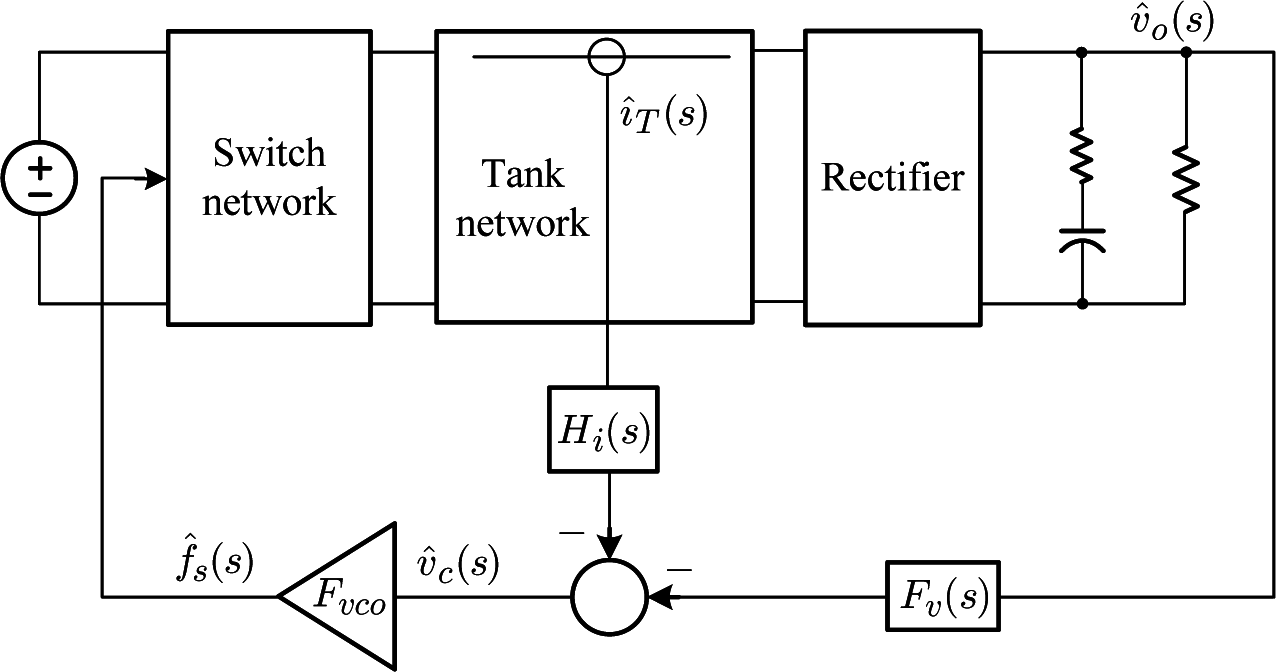 Energies Free Full Text Current Mode Control For Llc