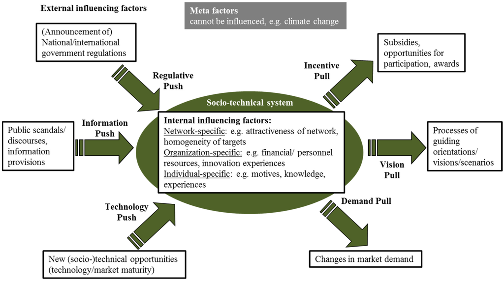 Energies | Special Issue : Resilience of Energy Systems