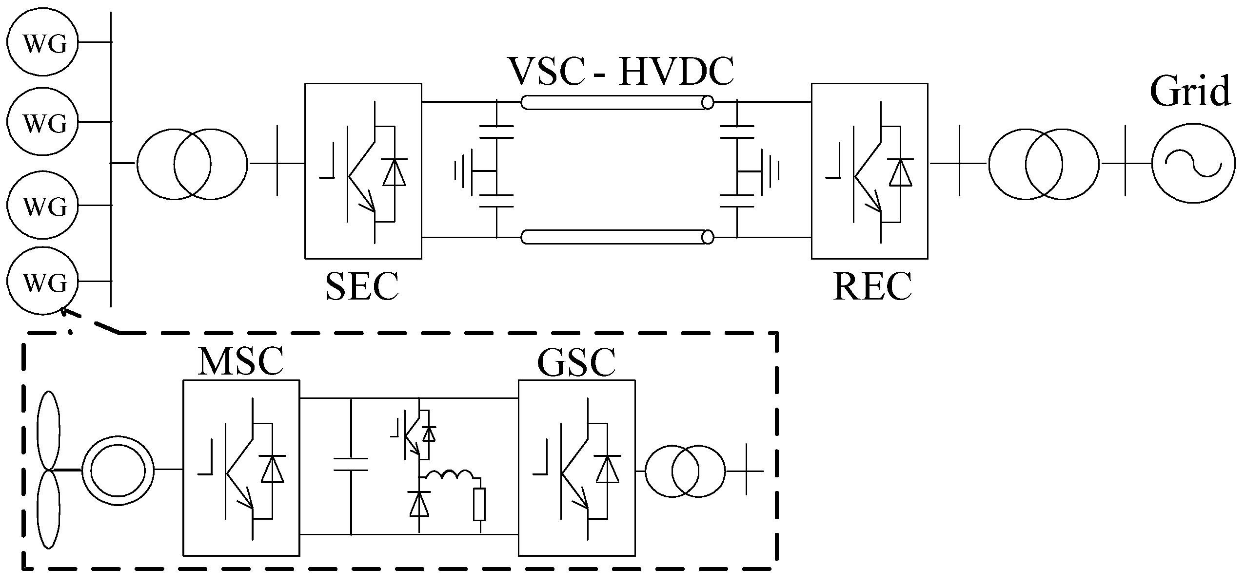 Modeling of Grid-Connected VSCs for Power System Small-Signal Stability Analysis in DC-Link Voltage Control Timescale