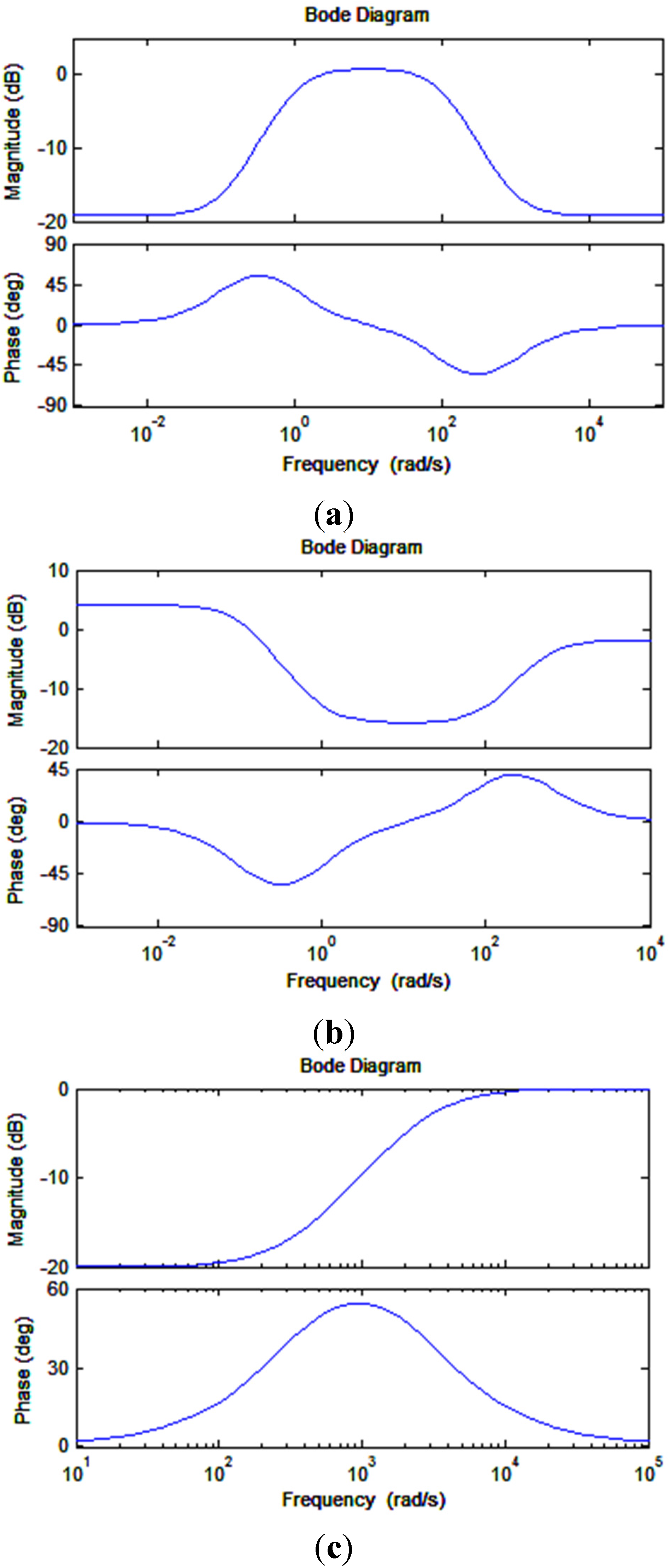 Energies | Free Full-Text | Design and Experimental Study of a VCM