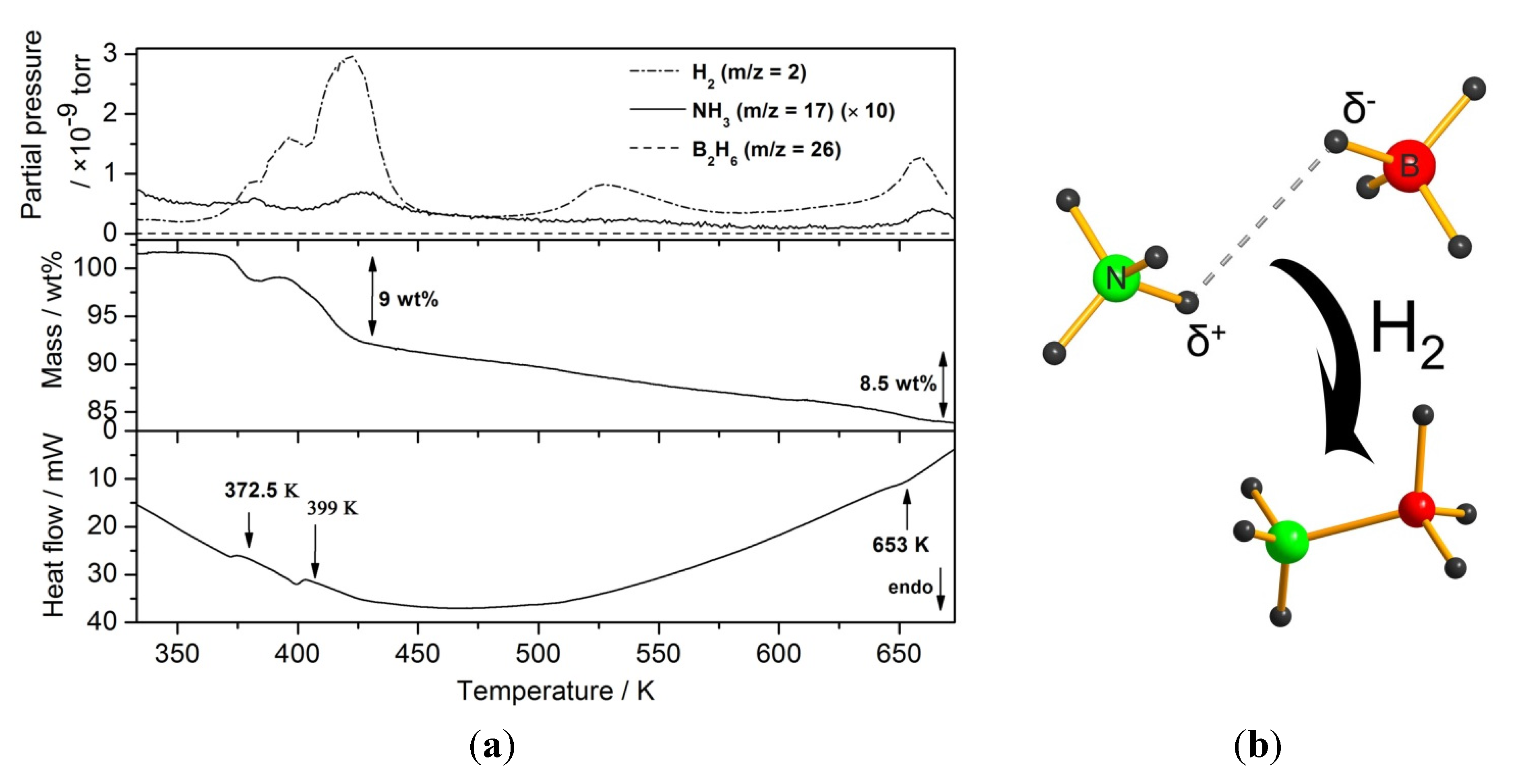 Energies free full text increasing hydrogen density with the no nvjuhfo Image collections