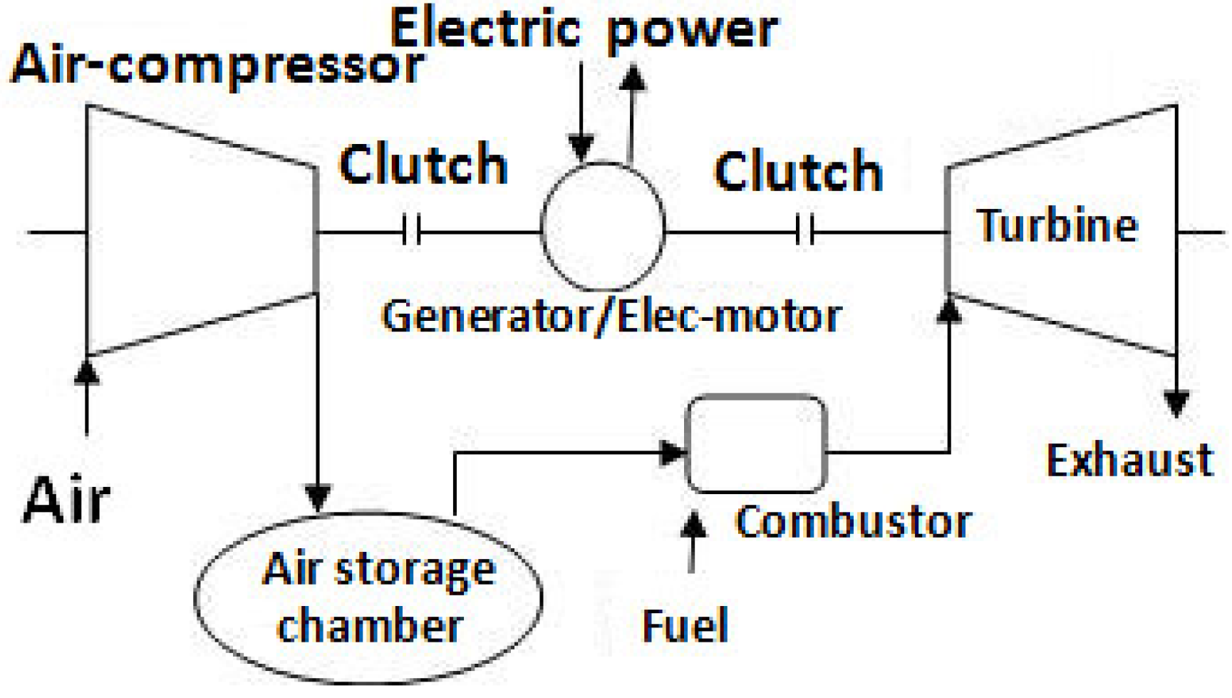 Energies Free Full Text Thermal System Analysis And
