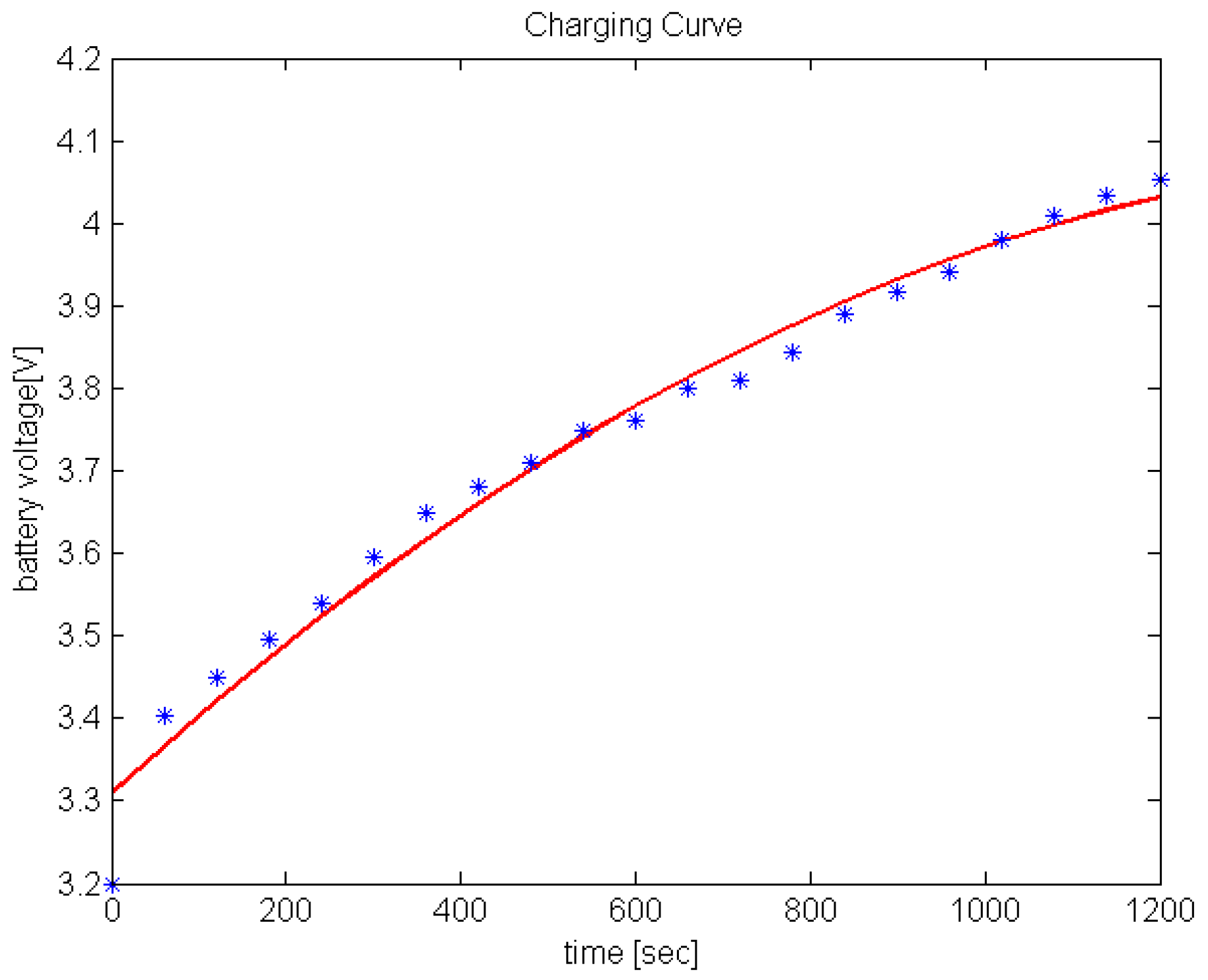 Energies | Free Full-Text | Inductive-Based Wireless Power ...