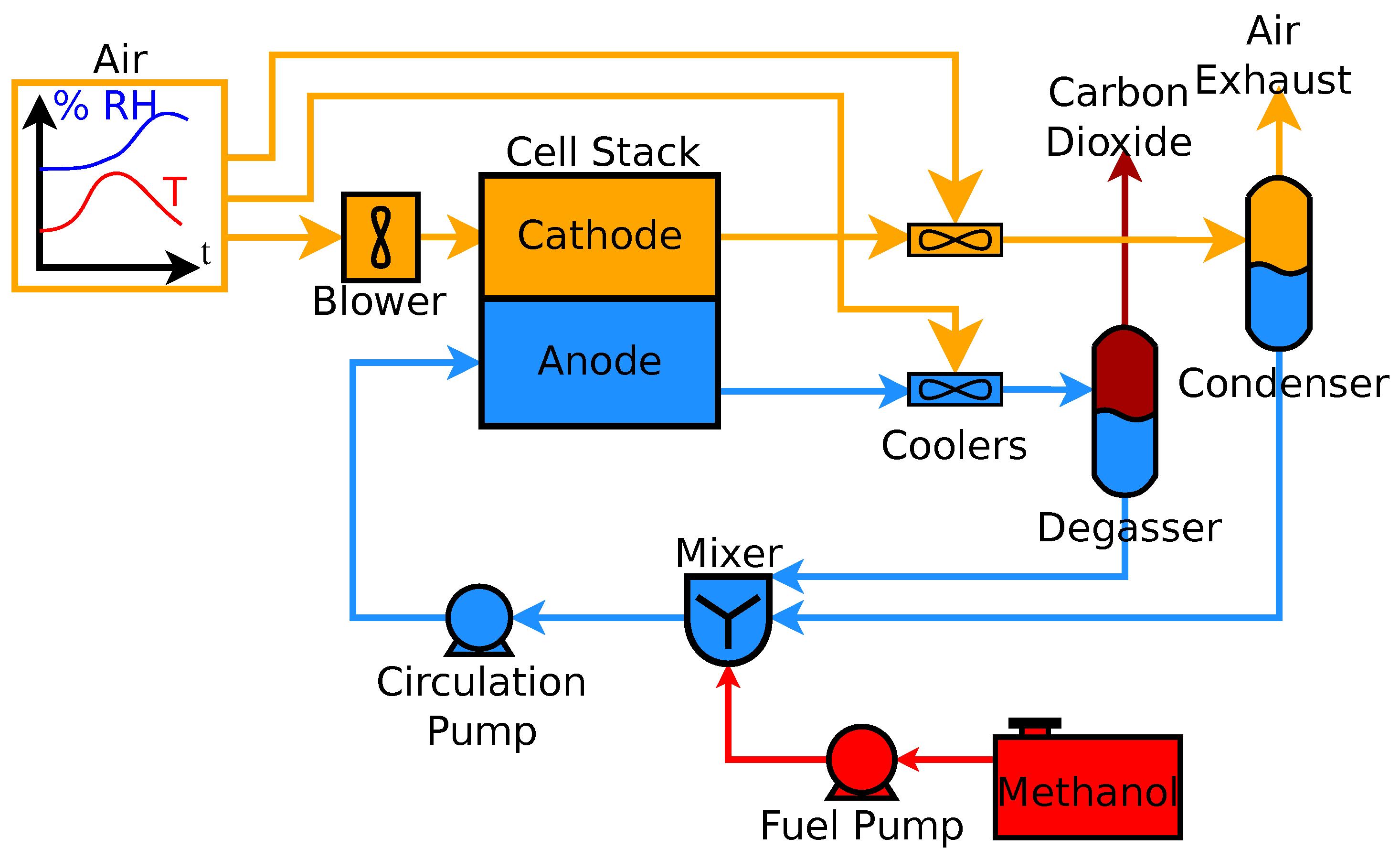 Energies | Free Full-Text | Increasing Fuel Efficiency of