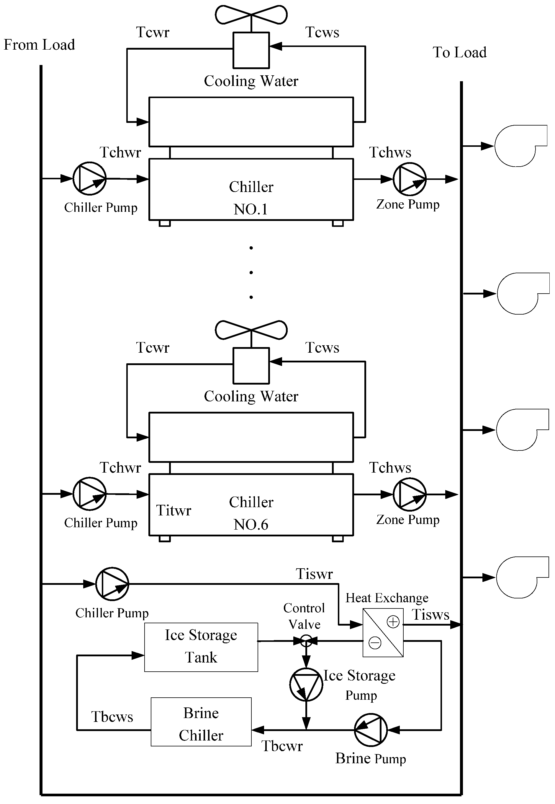chilled water cooling system diagram