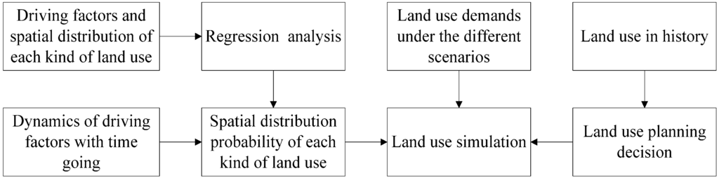 the different negative effects of deforestation Research summary: effect of deforestation  the effect of past deforestation on global wetland hydrology  the effects of deforestation on wetland.