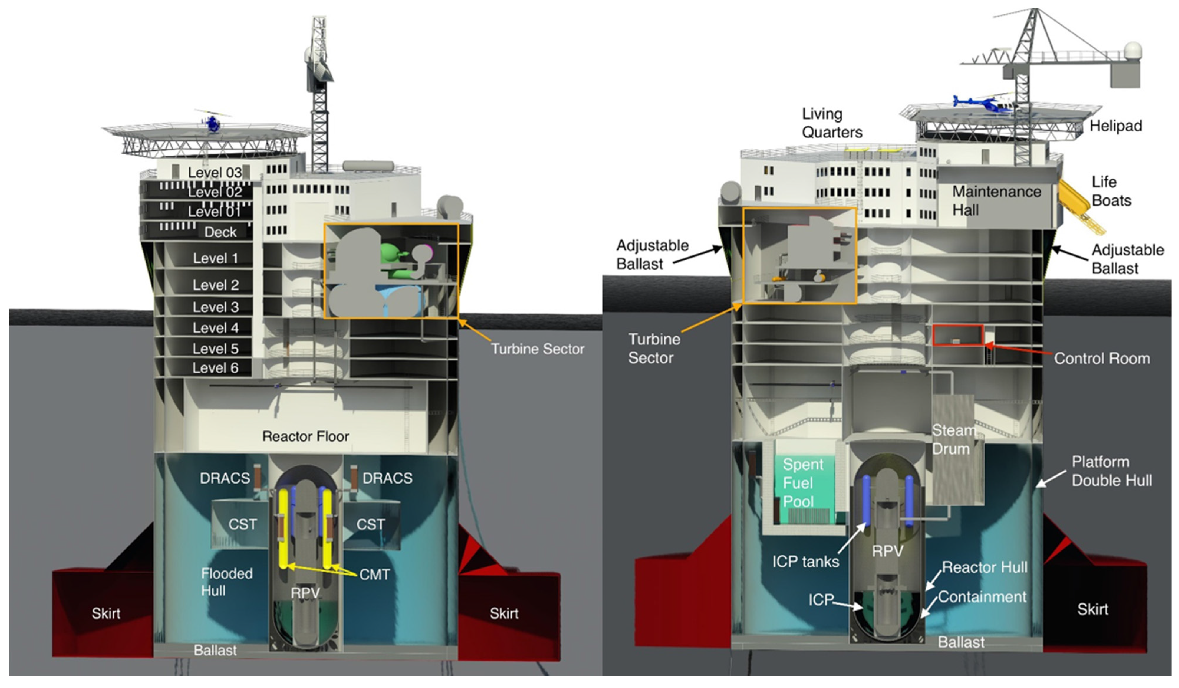Ship Nuclear Power Plant Diagram Electrical Wiring Diagrams Energies Free Full Text Recent Advances In Ocean Inside A Reactor