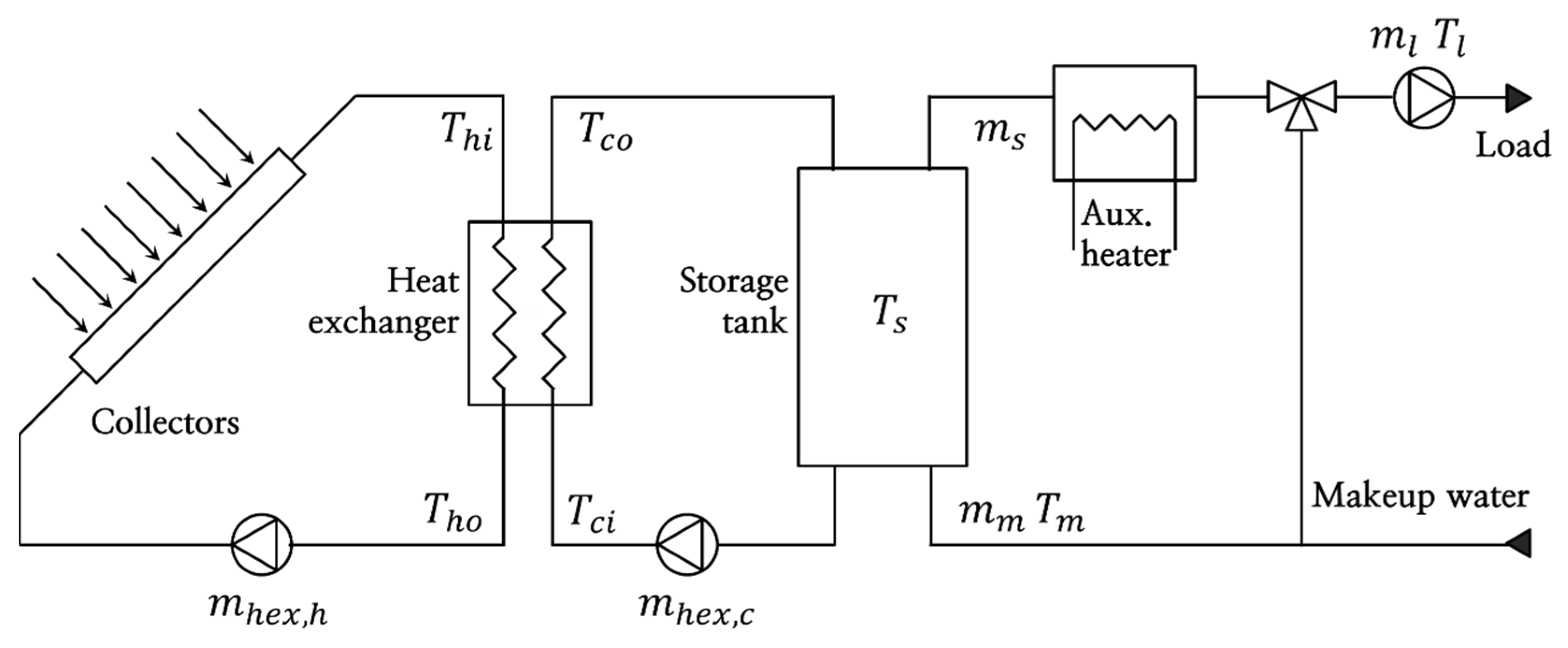 Energies free full text a novel design method for optimizing no pooptronica