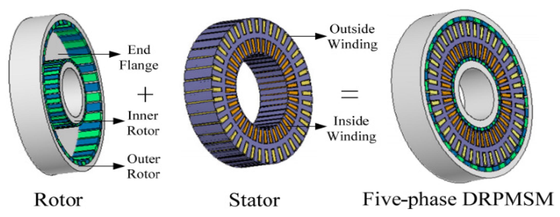 High Power Density Electric Motor