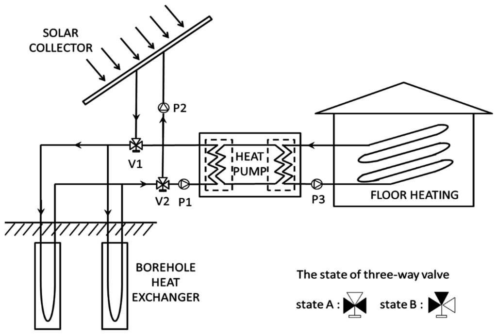 cleaver brooks boiler wiring diagrams