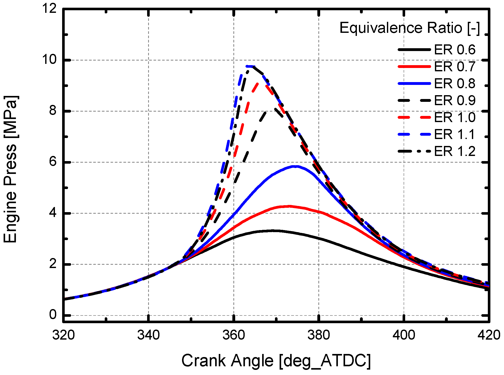 marginal equivalence condition Marginal instability threshold condition of the aperiodic ordinary mode in equal-mass plasmas.