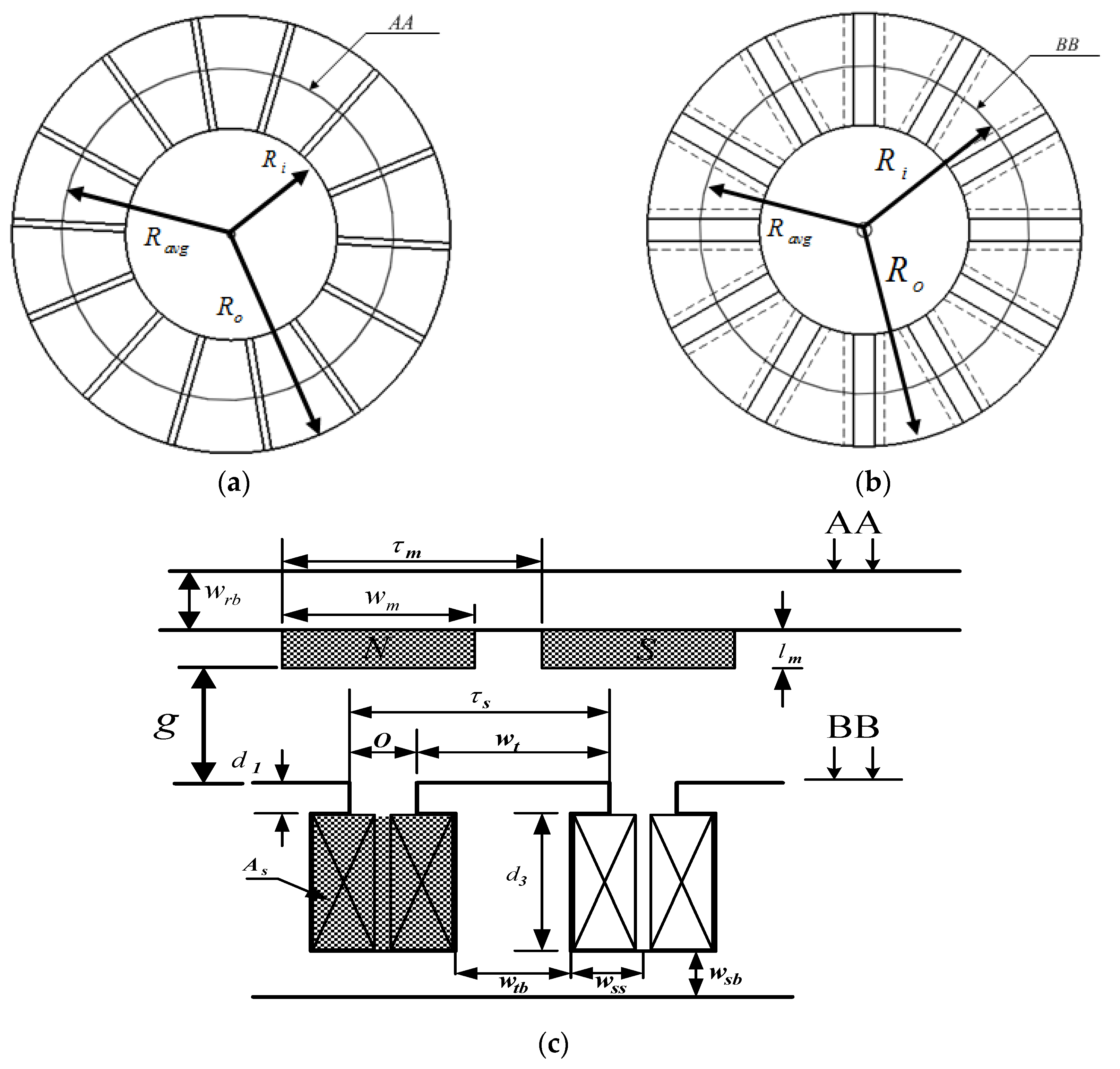 Energies | Free Full-Text | Optimal Design of an Axial-Flux