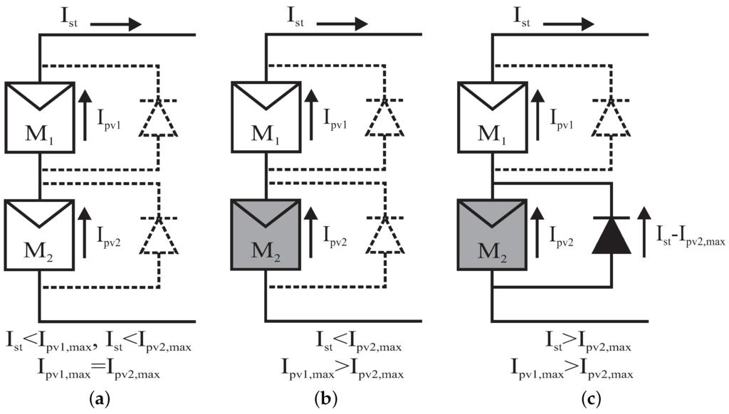 solar panels parallel vs series  diagrams  auto fuse box