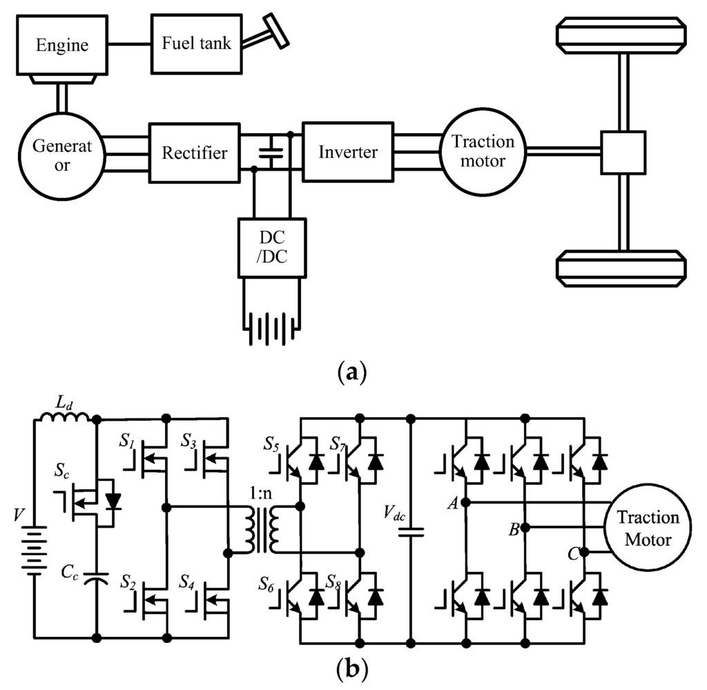 Energies February 2016 Browse Articles Geo Prizm Engine Diagram Freeze Plugs Open