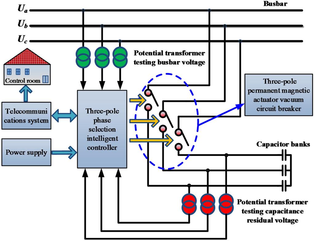 three phase distribution capacitor wiring phase free printable wiring diagrams
