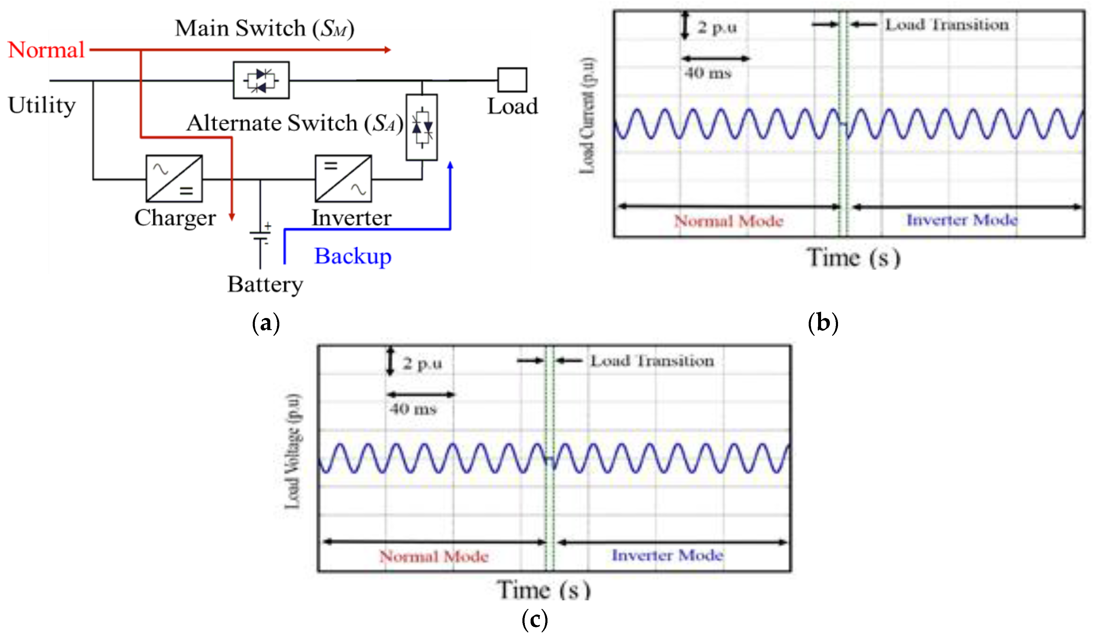 Energies Free FullText Elimination of the Inrush Current