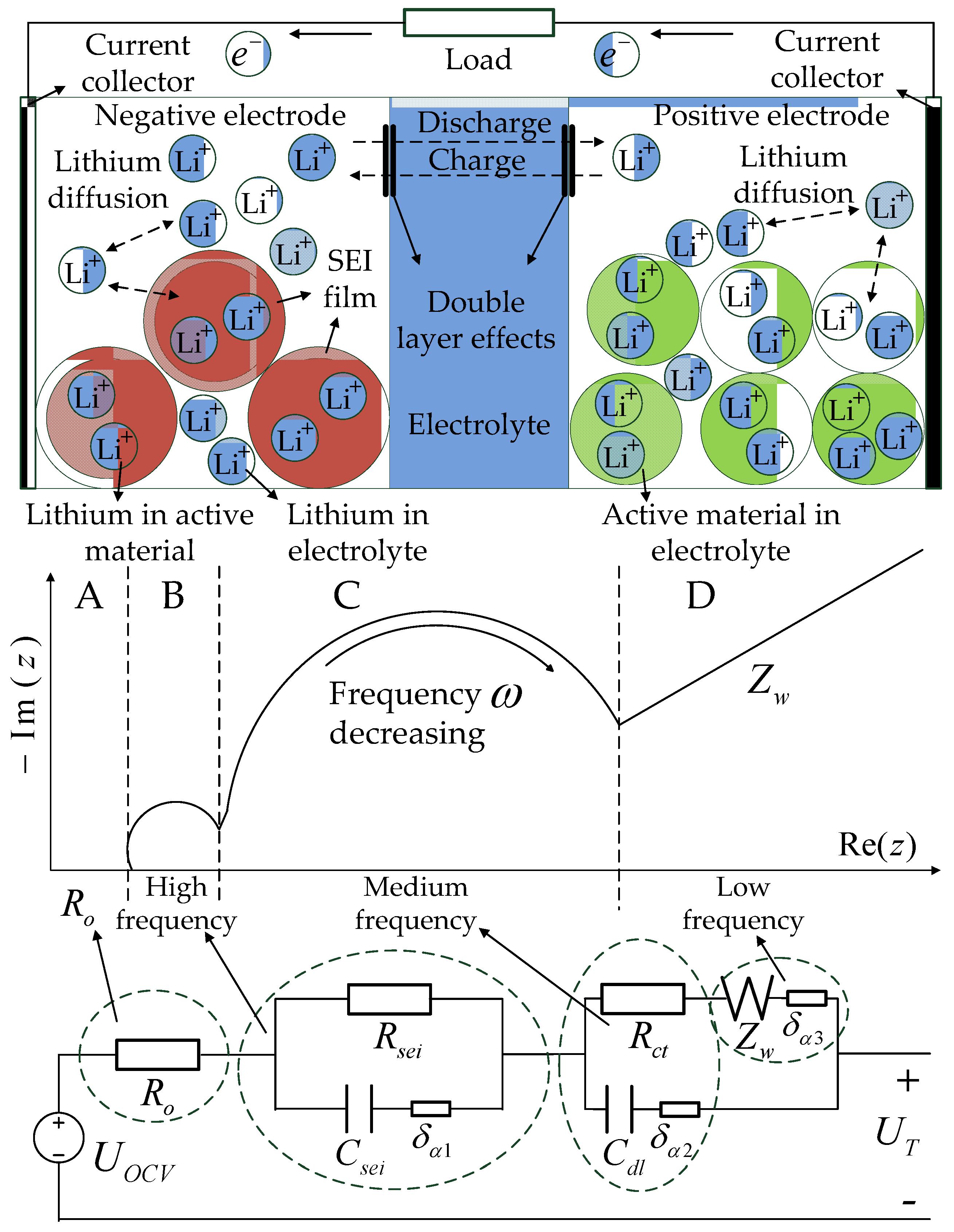 Energies | Free Full-Text | Parameter Sensitivity Analysis ...