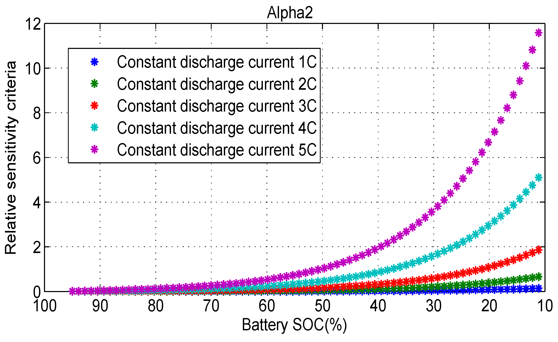 analysis of discharge parameters in xenon filled This cited by count includes citations to the  analysis of discharge parameters in xenon-filled  analysis of discharge parameters and optimization study.