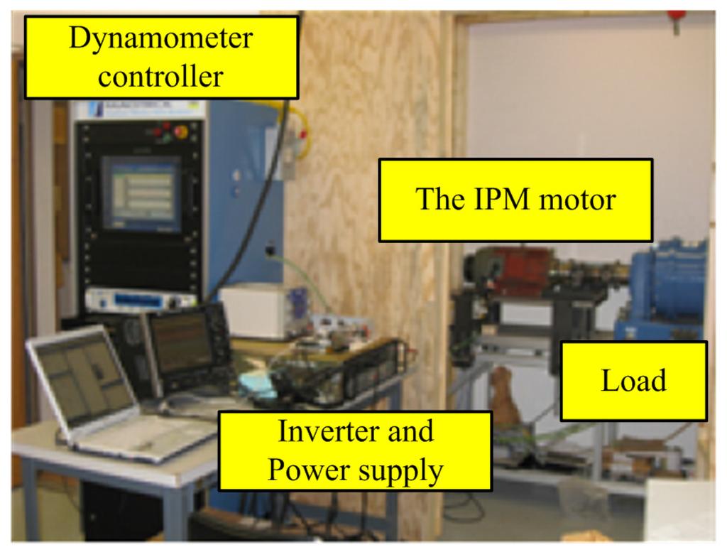 Energies Free Full Text Improved Sensorless Control Of Interior Permanent Magnet Sensorless