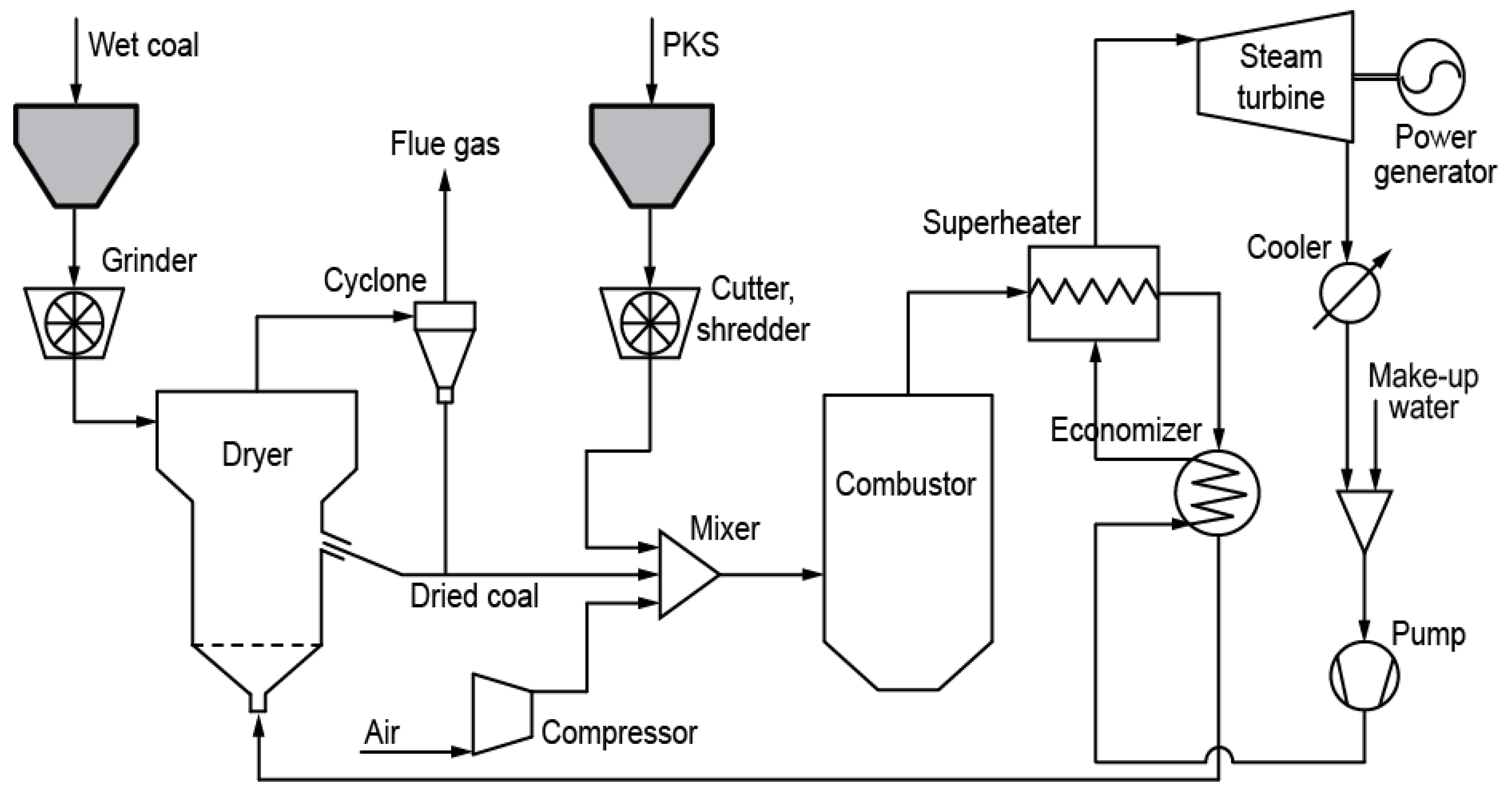 energies 09 00137 g001 energies free full text computational fluid dynamic analysis Refrigeration Compressor Wiring Diagram at couponss.co