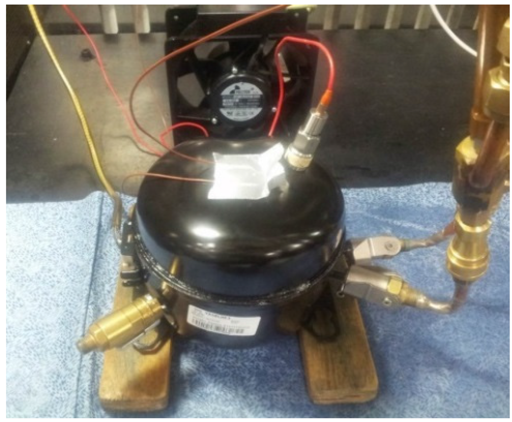 Energies Free Full Text Rotor Design For An Efficient Single Phase Induction Motor For Refrigerator Compressors Html