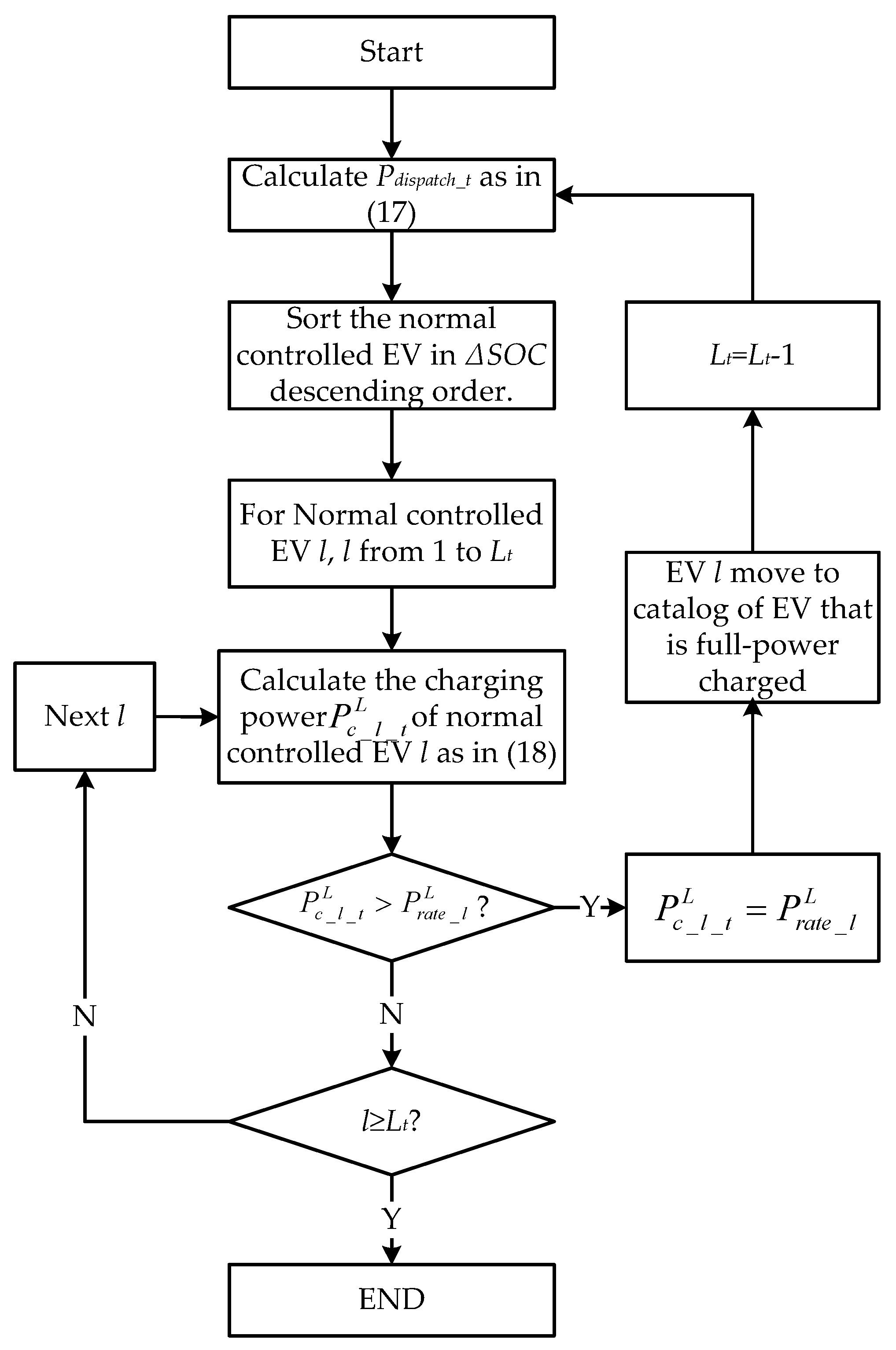 energies-09-00159-g002  M Real Wiring Diagram on 5.3 engine diagram, 5.3 fuel system diagram, 5.3 firing order diagram, 5.3 motor diagram, 5.3 coolant diagram,