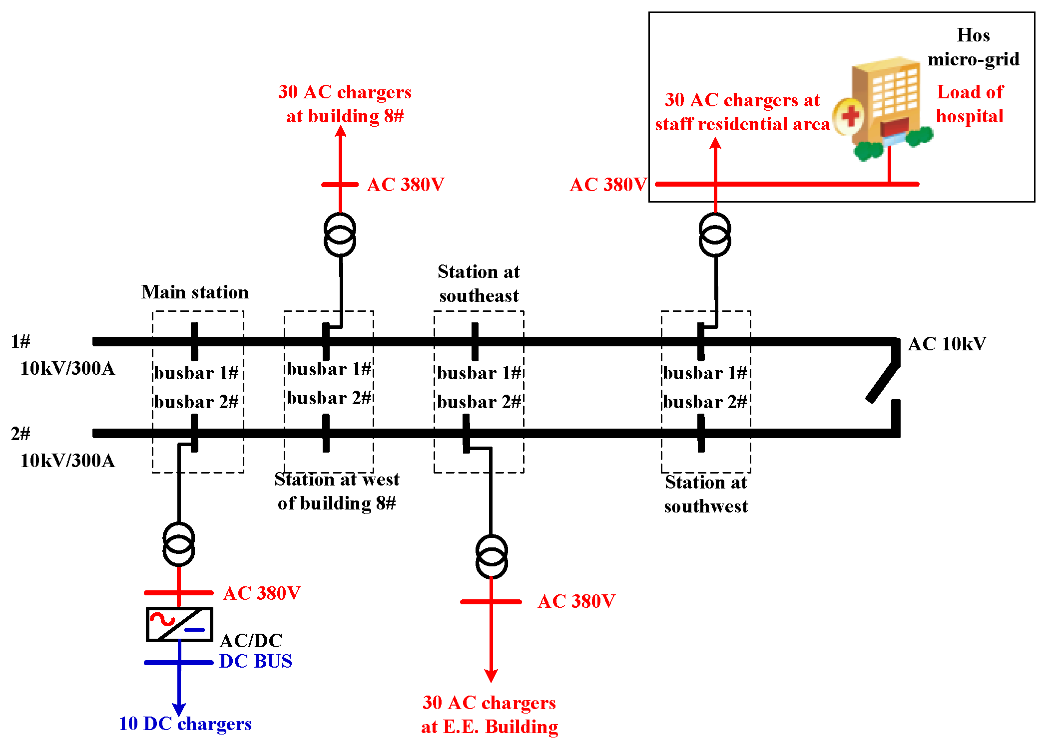 Electric Vehicle Charger Wiring Diagram House Symbols 1985 Club Car Energies Free Full Text Aggregator Based Interactive Charging Rh Mdpi Com Electrical Diagrams For Cars Cart 36 Volt