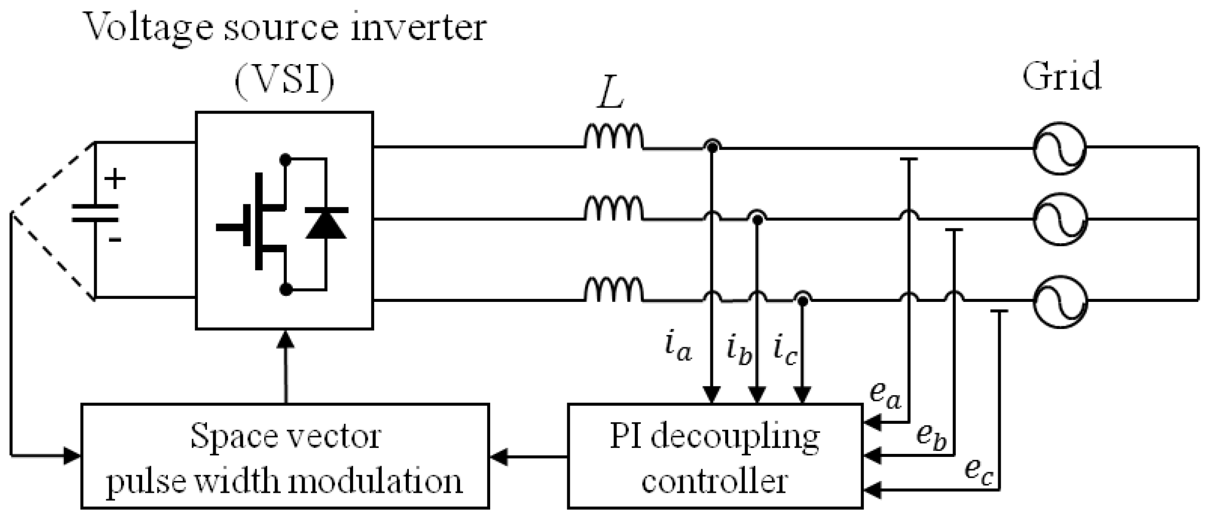 Energies Free Full Text An Improved Current Control Strategy For 3 Phase Inverter Block Diagram No