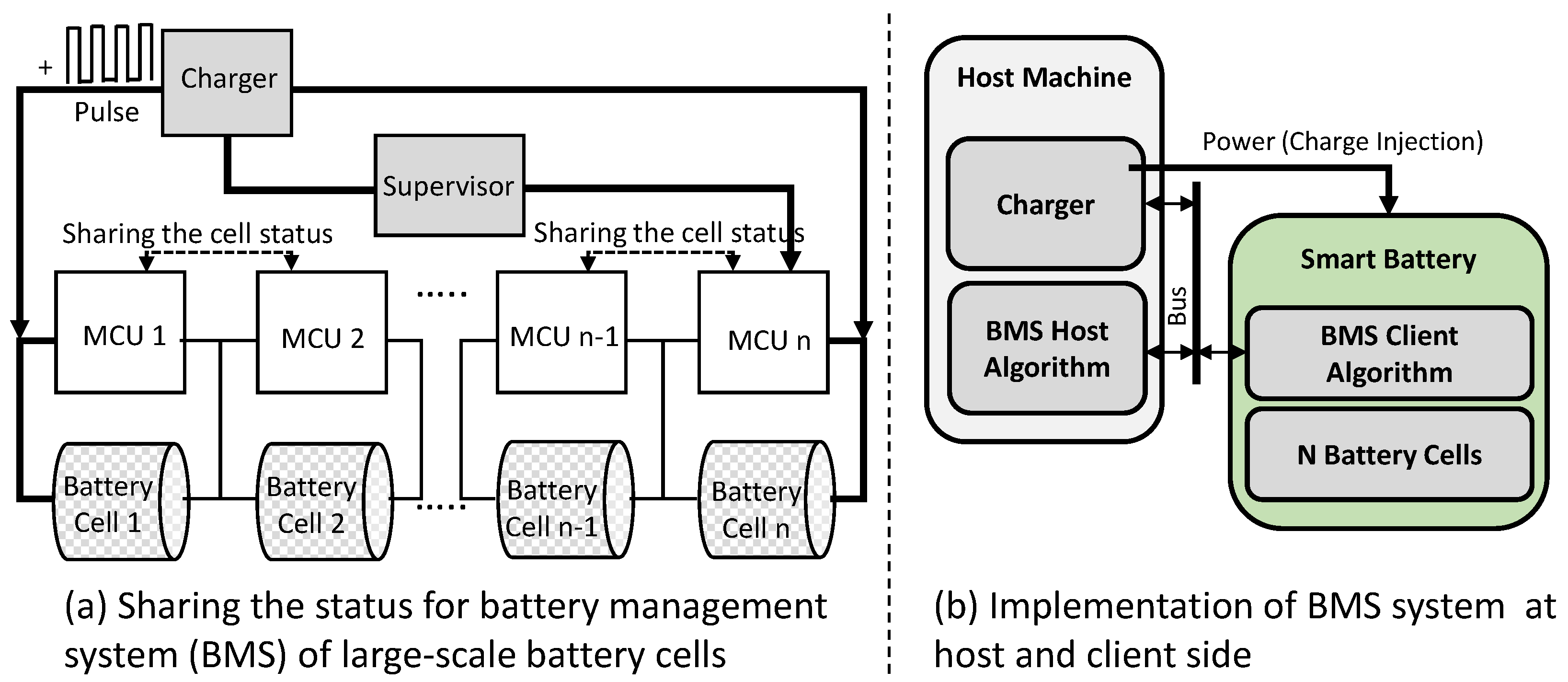 Energies Free Full Text Pulse Based Fast Battery Iot Charger Transistor And Optoisolator Electrical Engineering Stack Exchange 09 00209 G001 1024