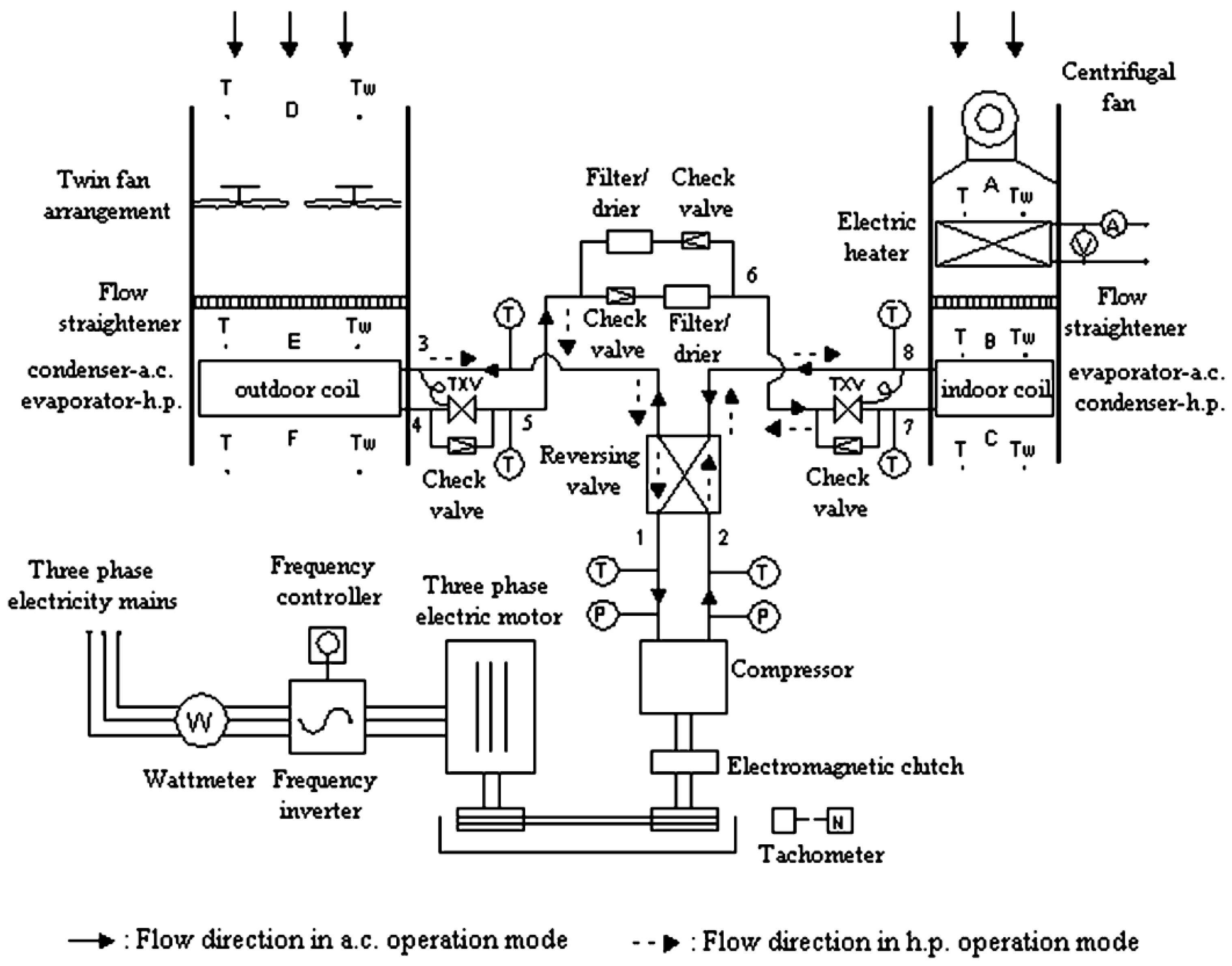 energies | free full-text | progress in heat pump air conditioning, Wiring diagram