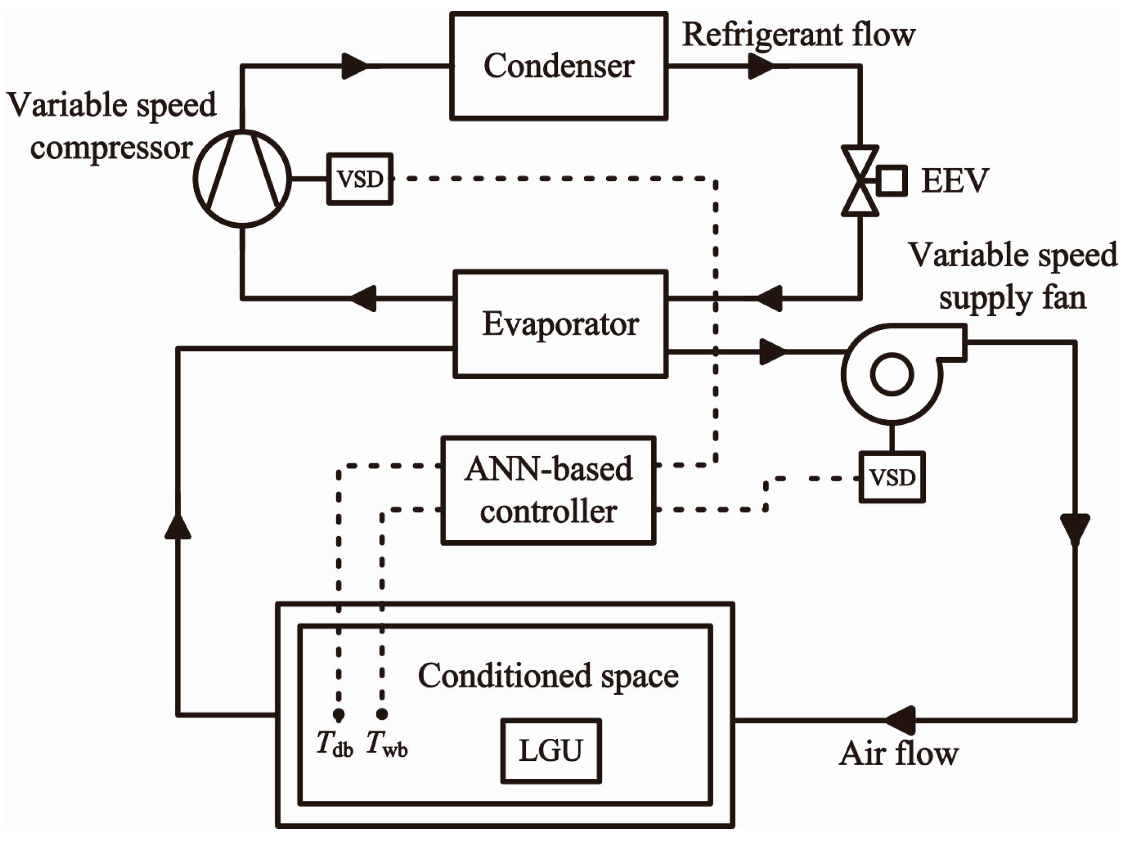 Energies free full text progress in heat pump air conditioning systems for electric vehicles a review html